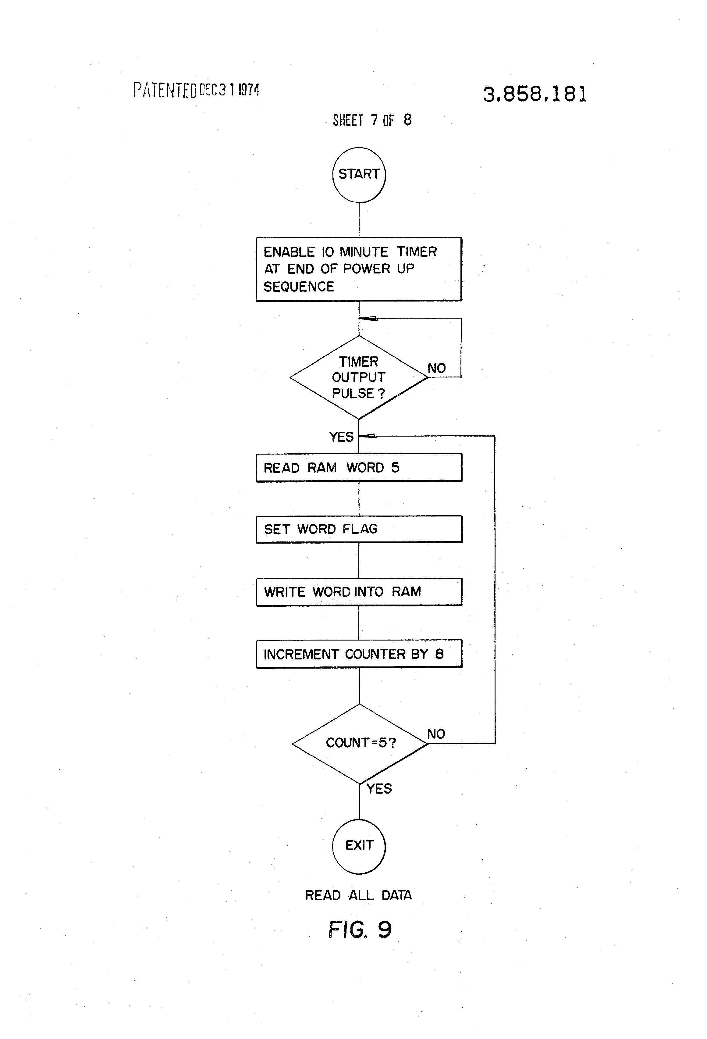 Patent Us3858181 Monitoring System Google Patentsuche Tv Remote Control Circuit Diagram Controlcircuit Drawing