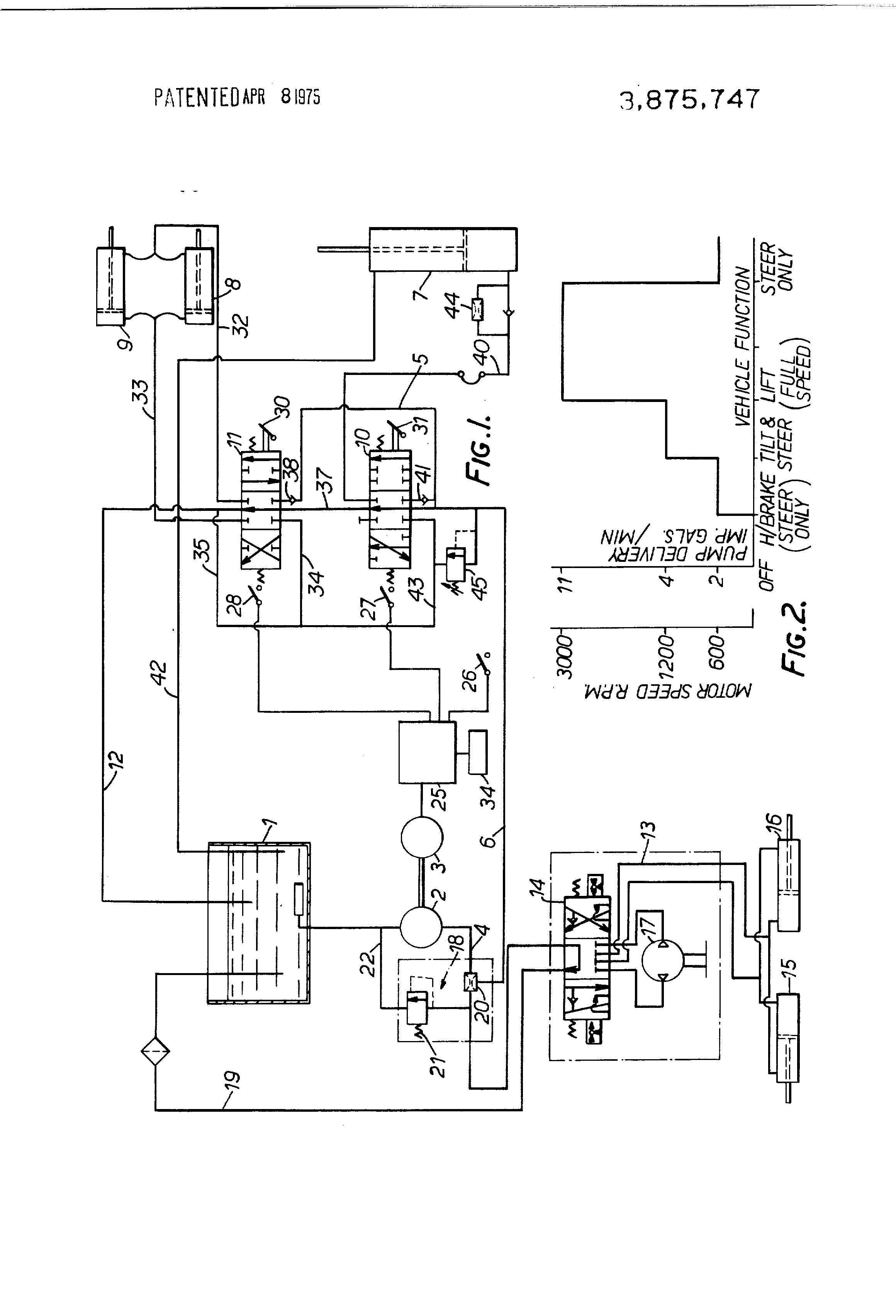 Patent Us3875747 - Hydraulic Control Circuits