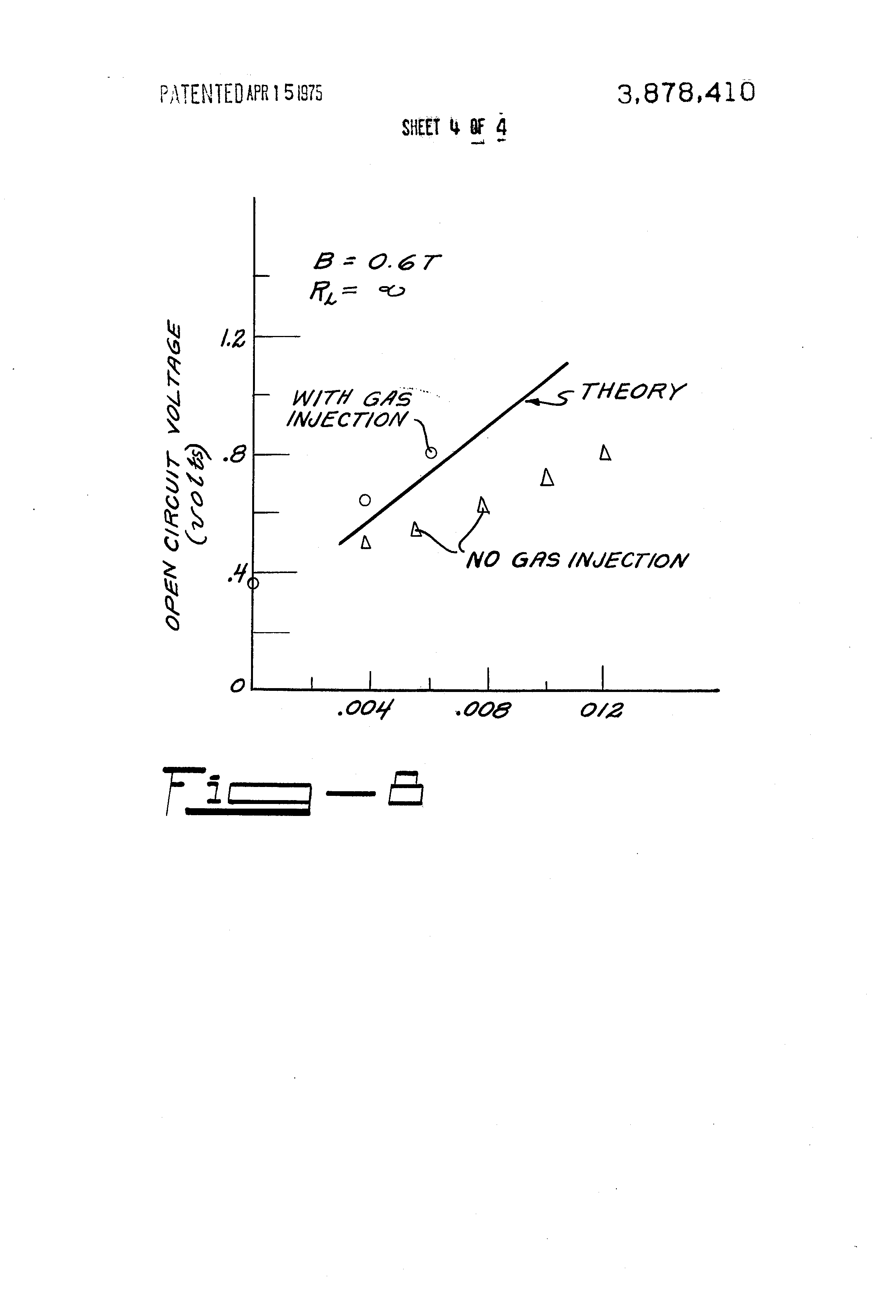 Patent US3878410 - Two-phase liquid-metal