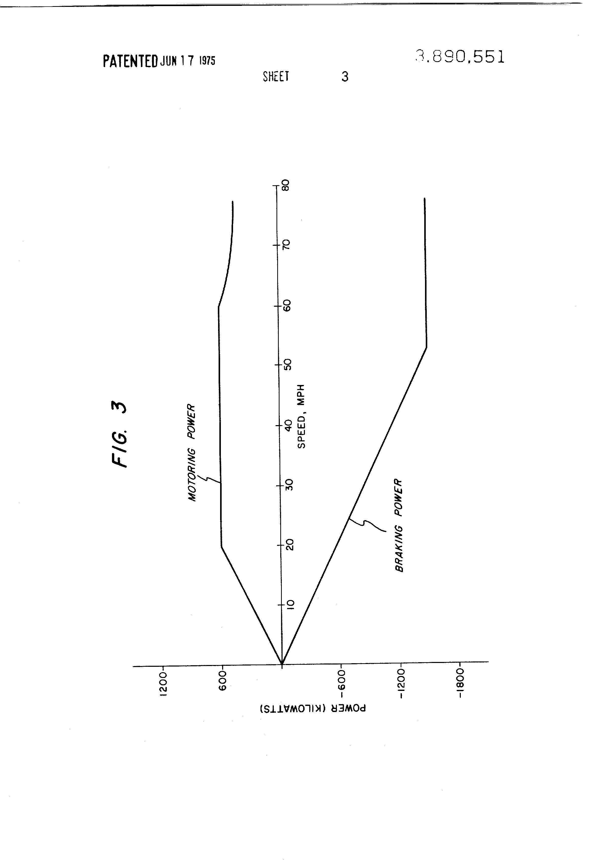 patent us3890551 - regenerative braking circuit