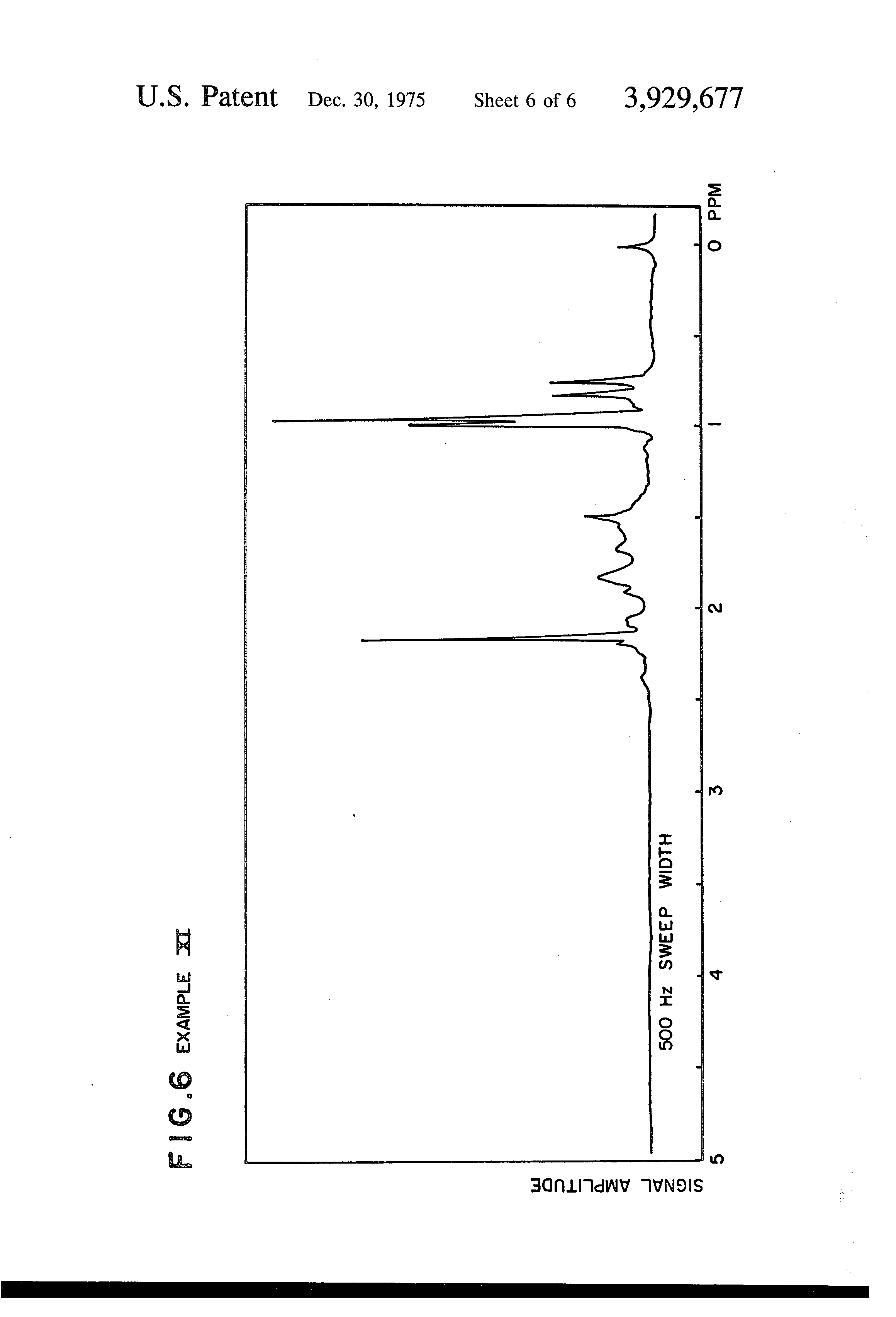 patent us3929677 perfume compositions and perfurme