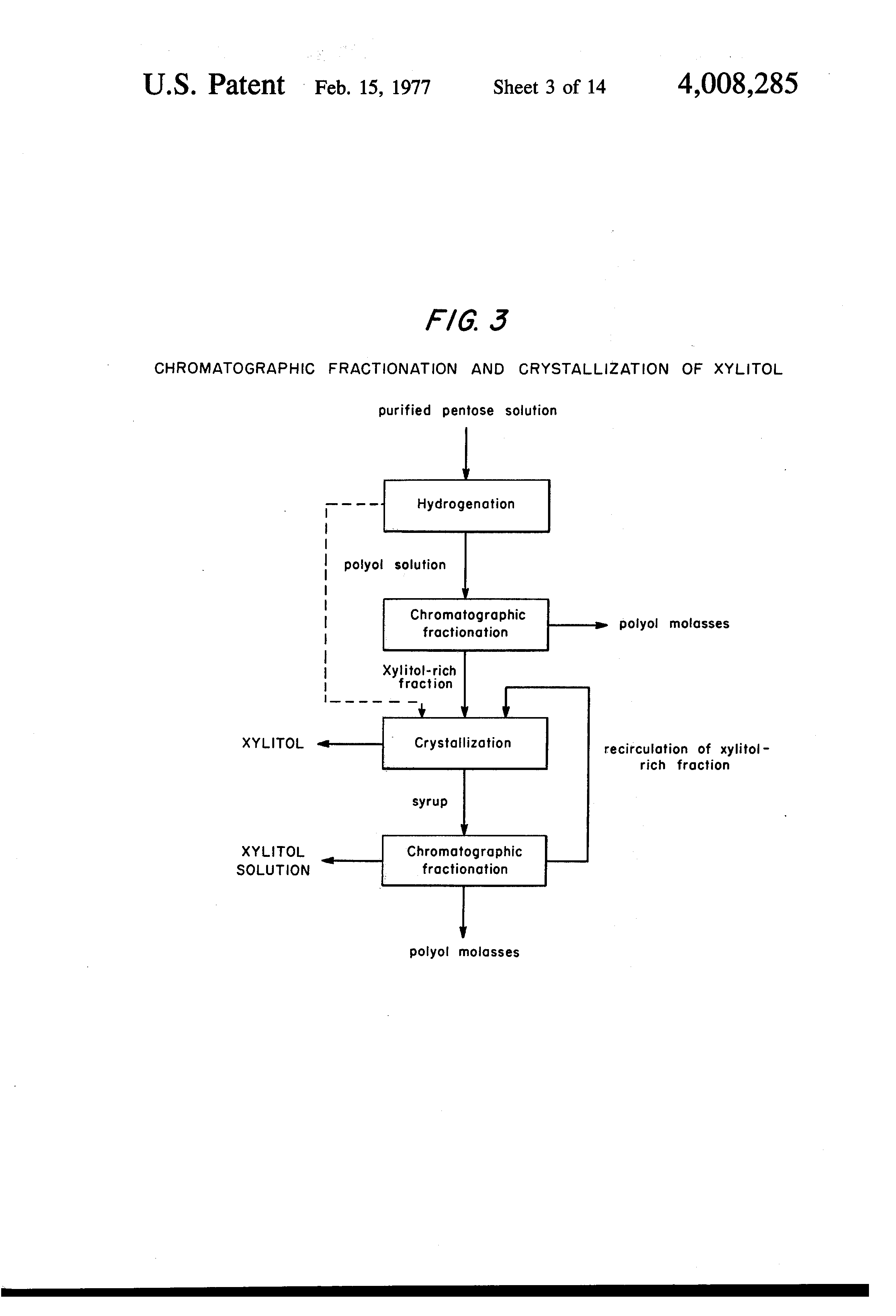 Patent us4008285 process for making xylitol google patents patent drawing nvjuhfo Images