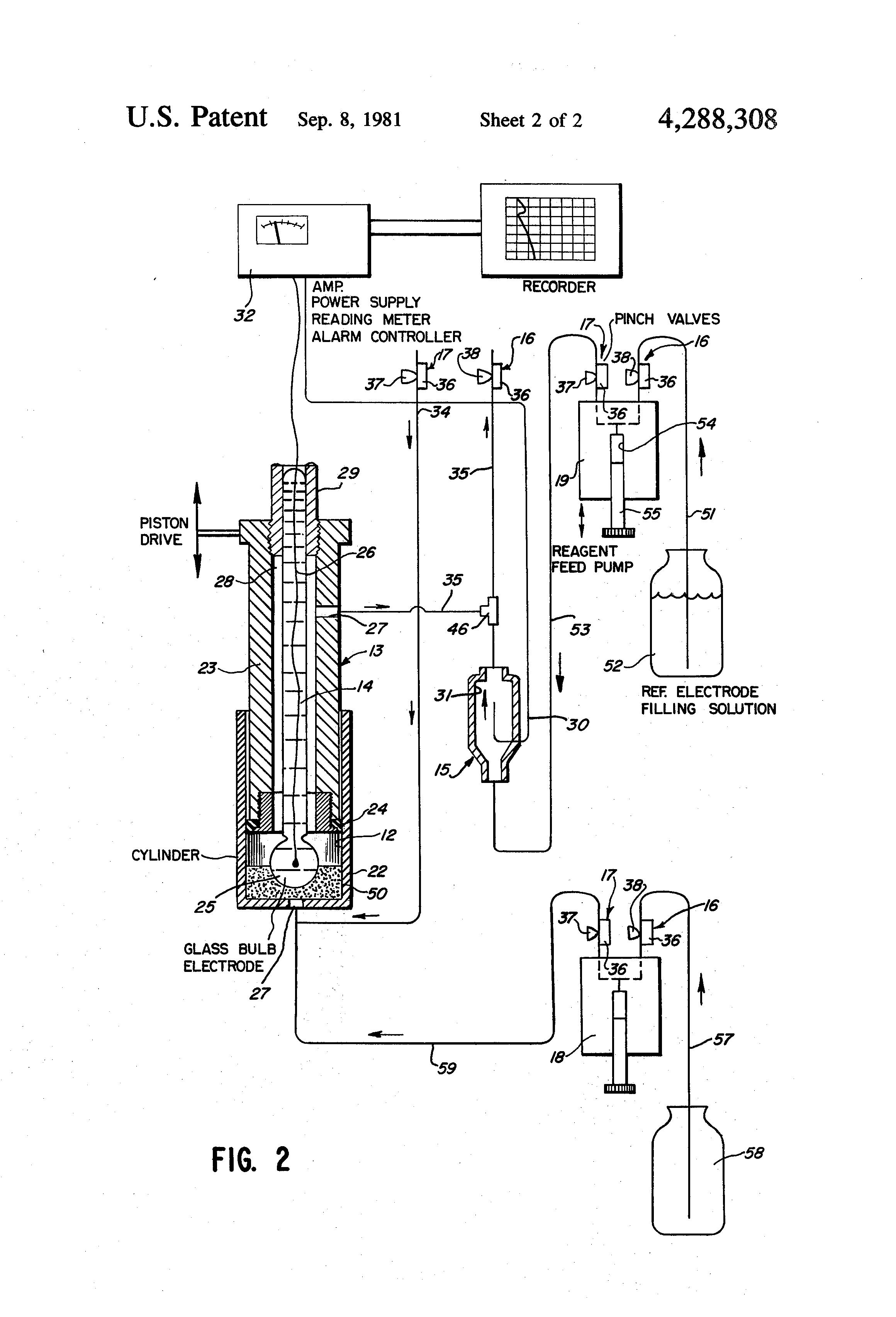 patent us4288308 - continuous ph meter
