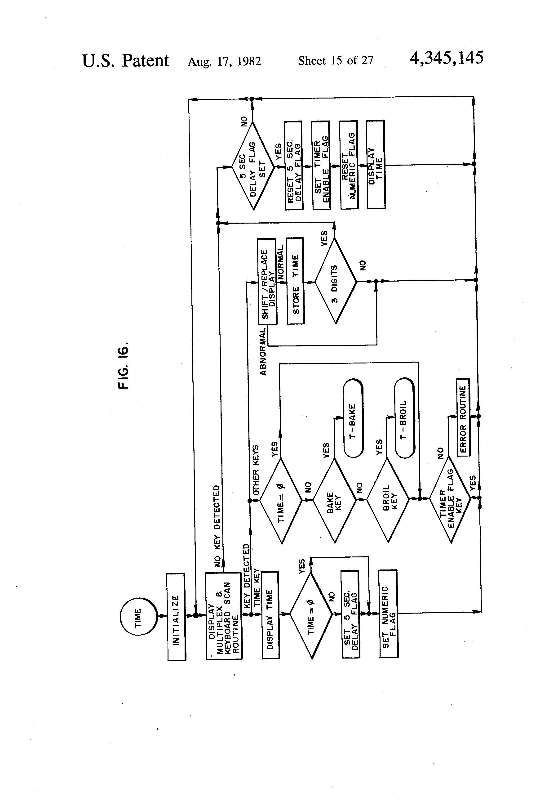 Wiring Diagram Toaster Com