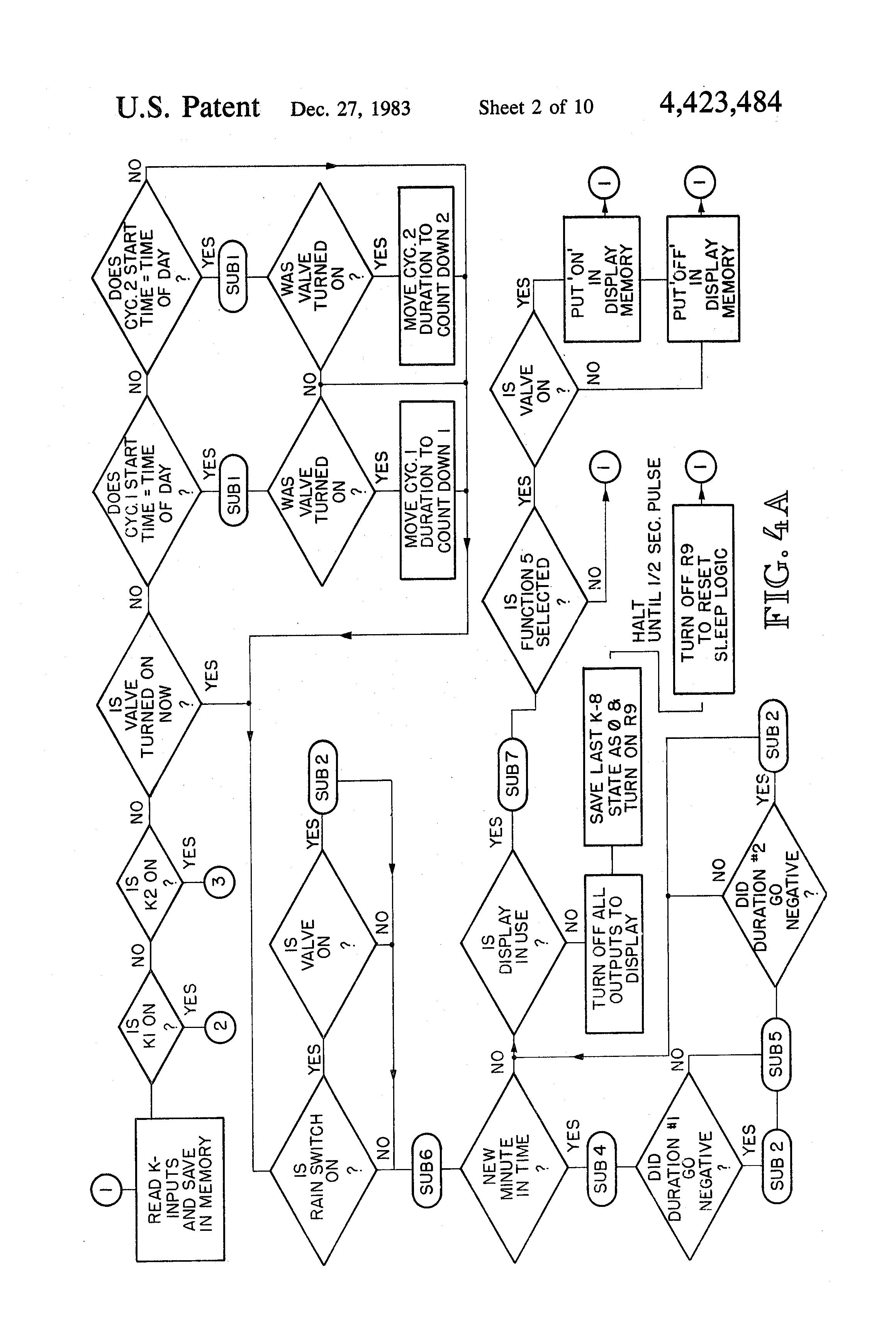toro flo pro sprinkler wiring diagram hdd sata wiring