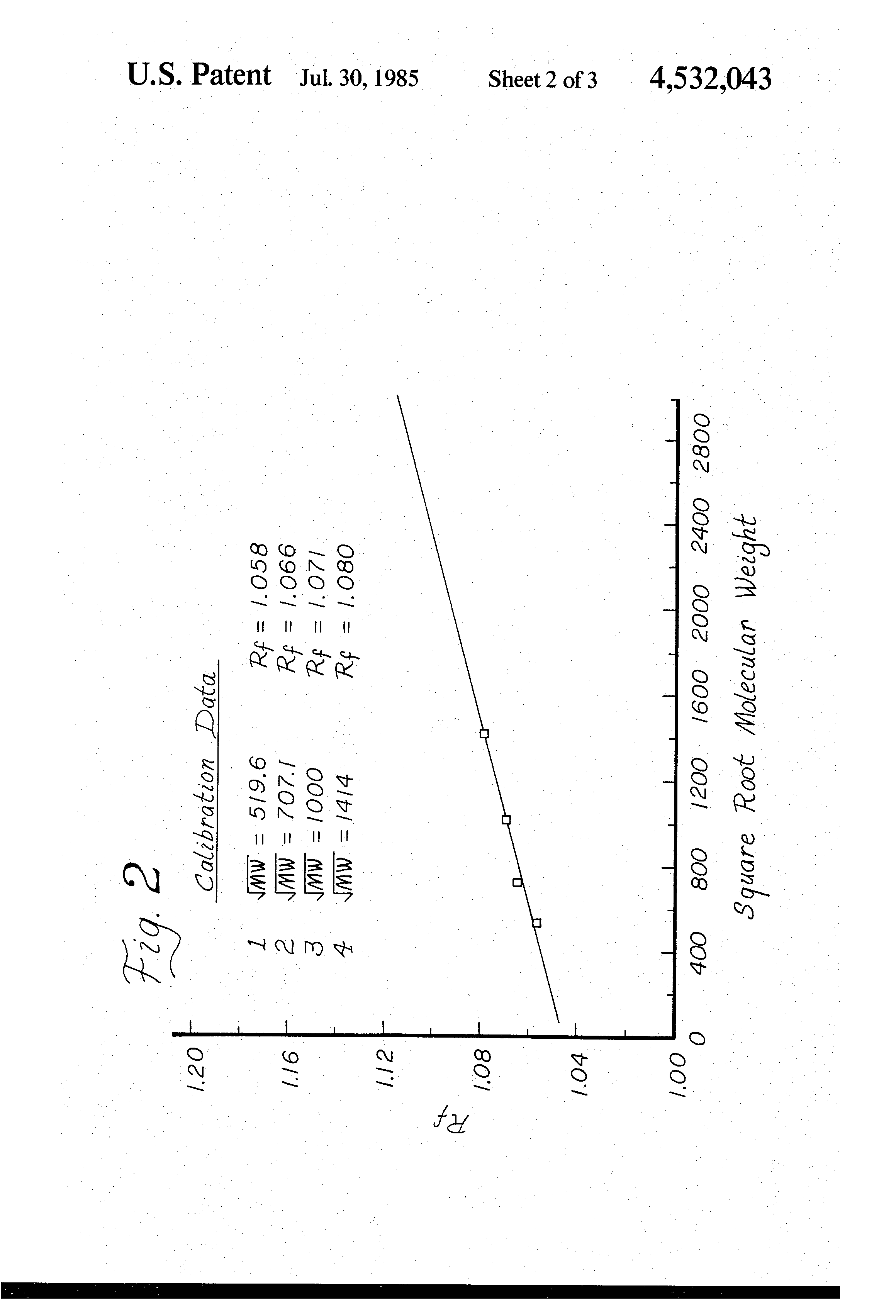 U Molecular Weight Patent US4532043 - Met...