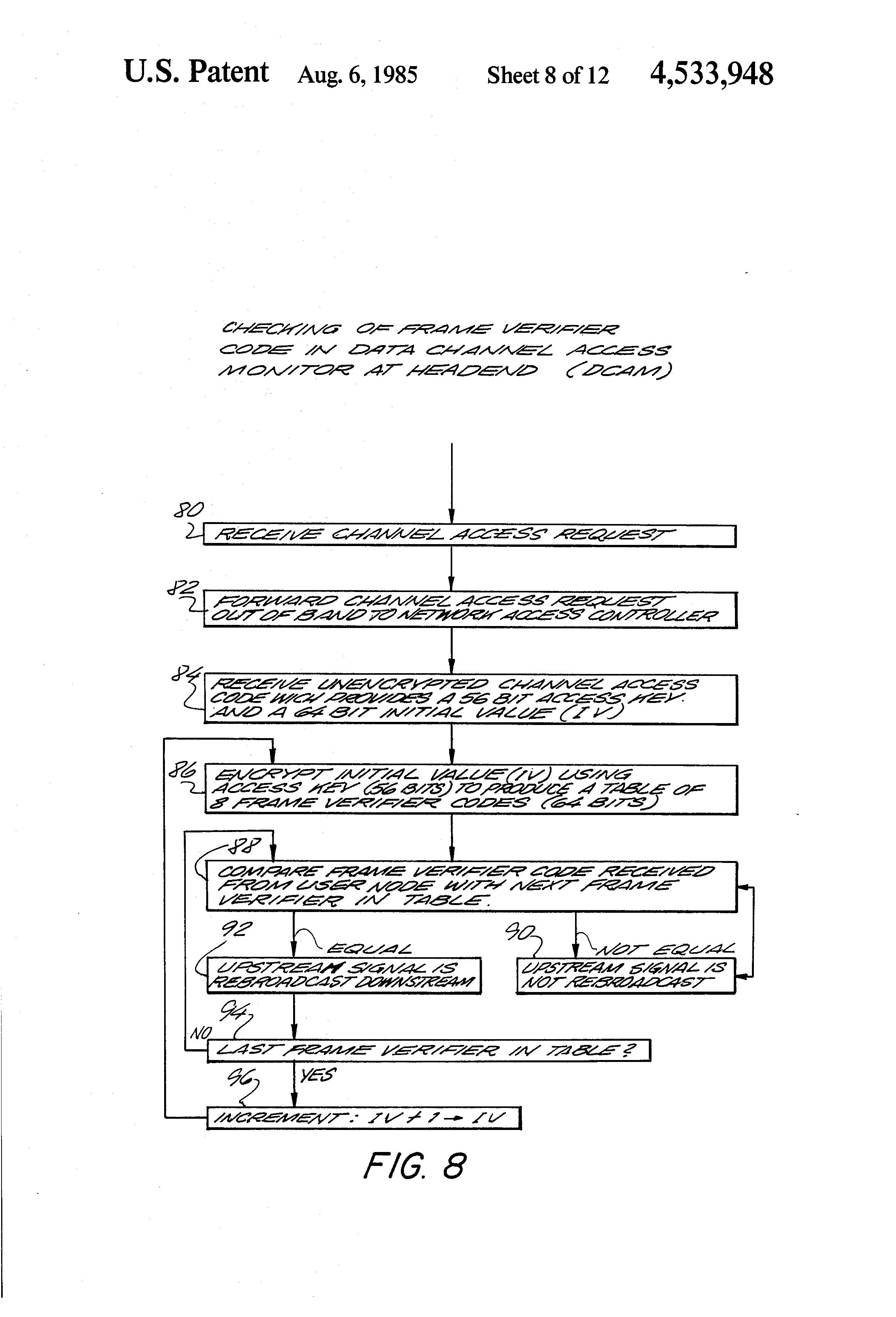 US4533948A - CATV Communication system         - Google PatentsFamily
