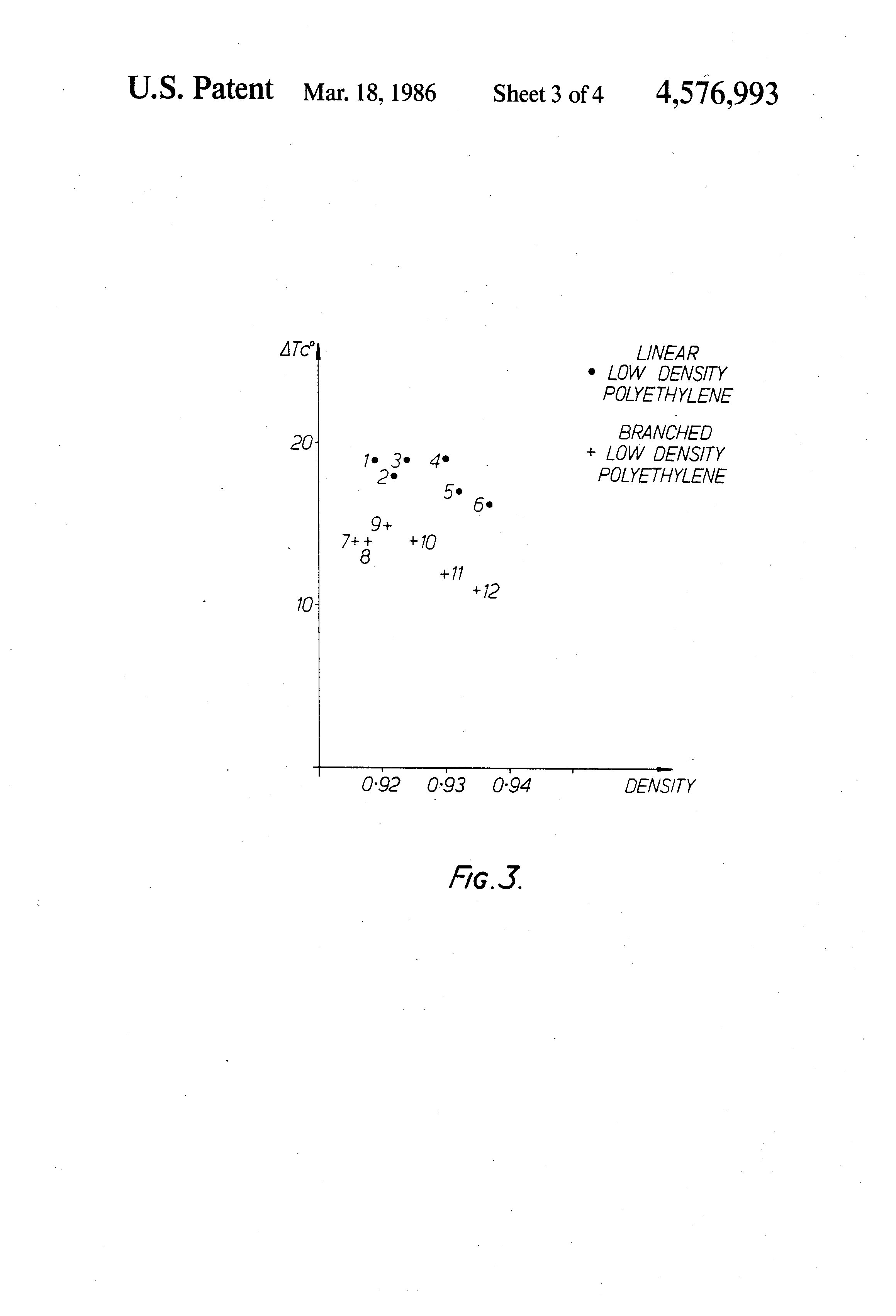 Patent Us4576993 Low Density Polyethylene Polymeric Compositions Thermax Wiring Diagram Drawing