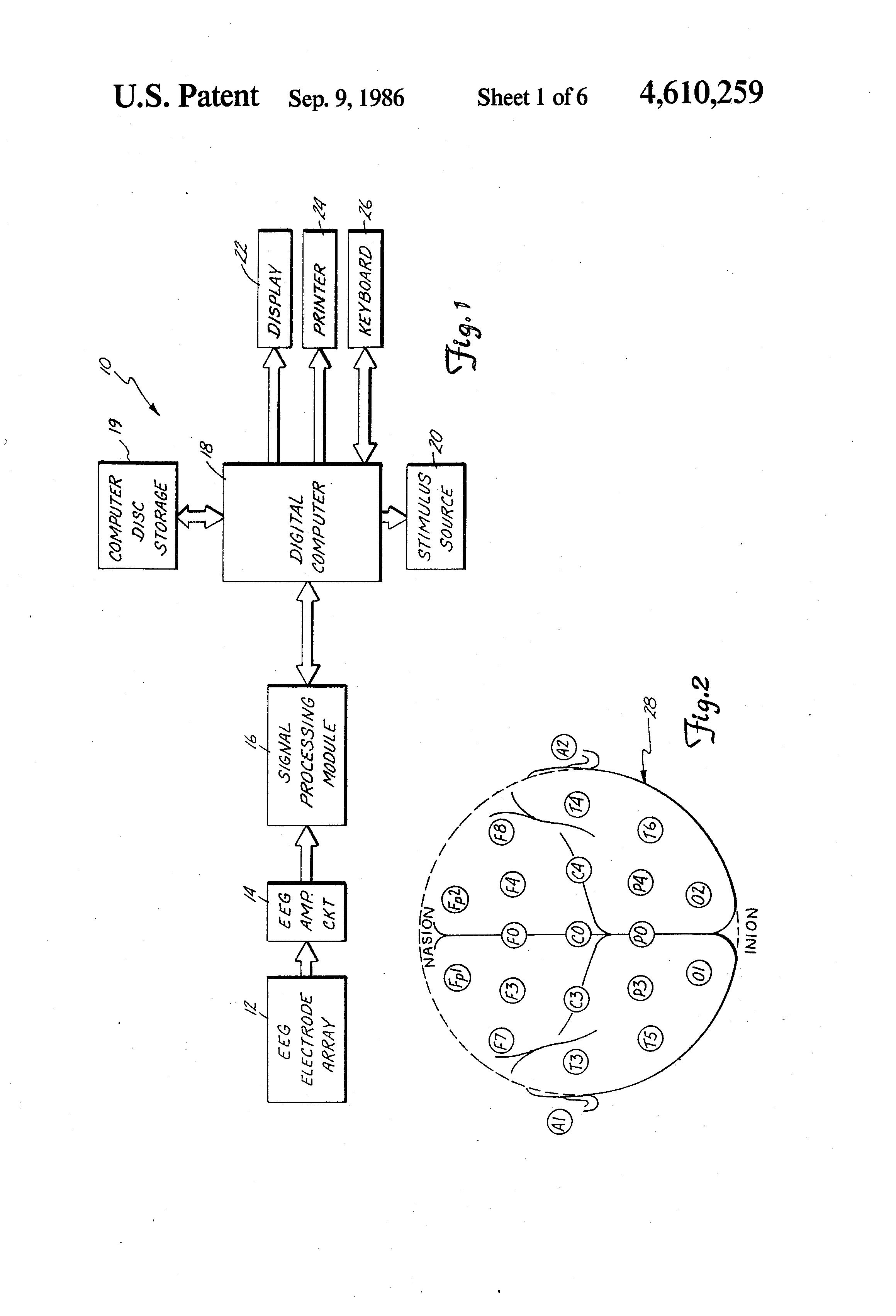 patent us4610259 - eeg signal analysis system