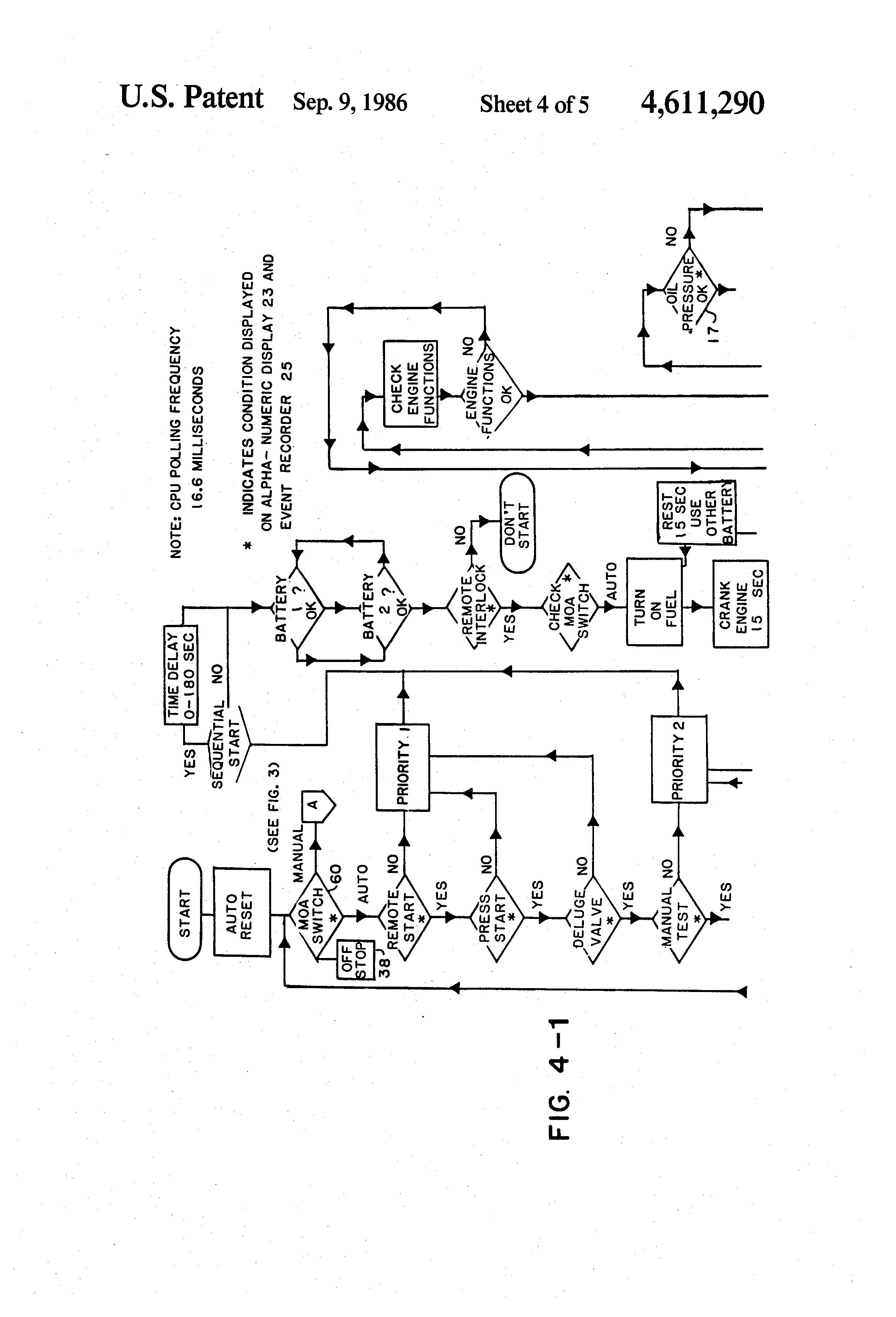 patente us4611290