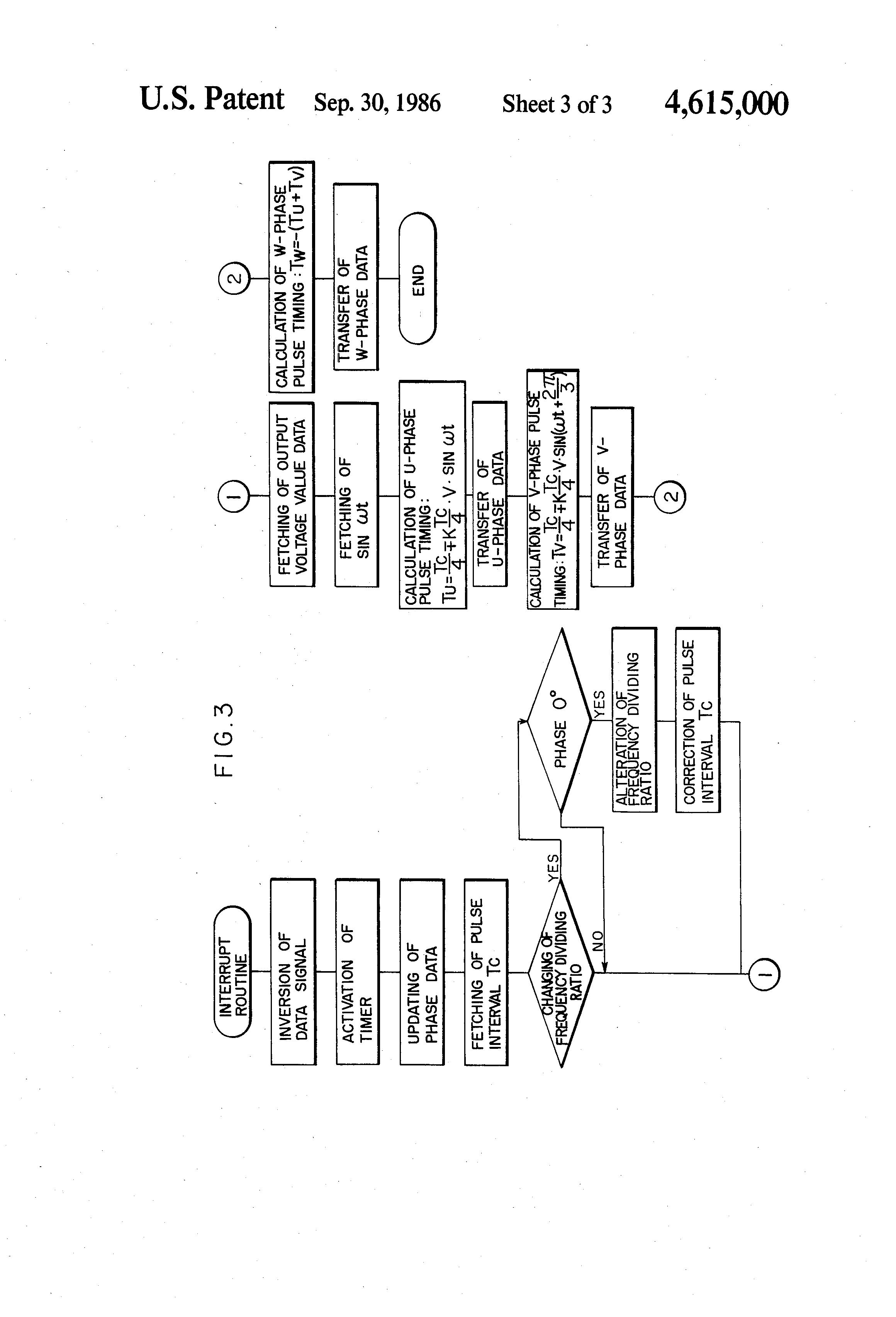 Brevet US4615000 - Pulse width modulation inverter system - Google