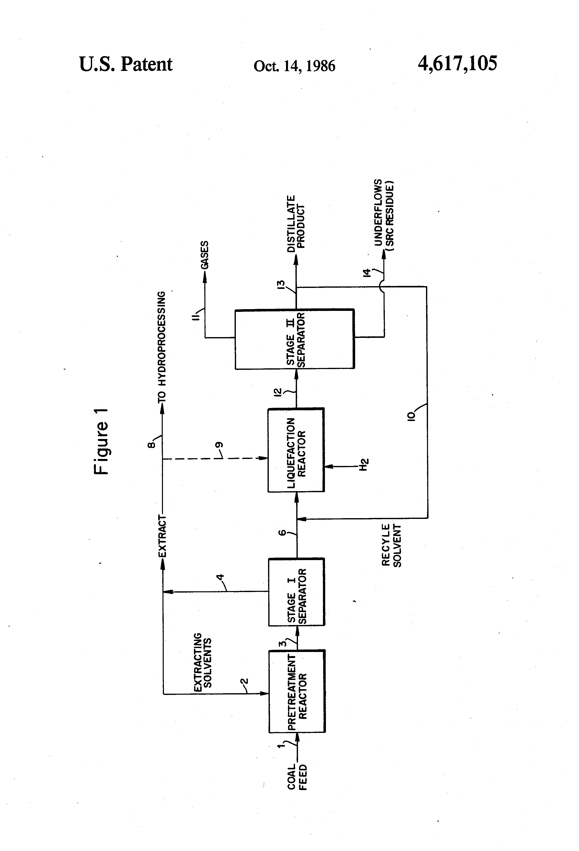 Patent US4617105 - Coal liquefaction process using pretreatment with