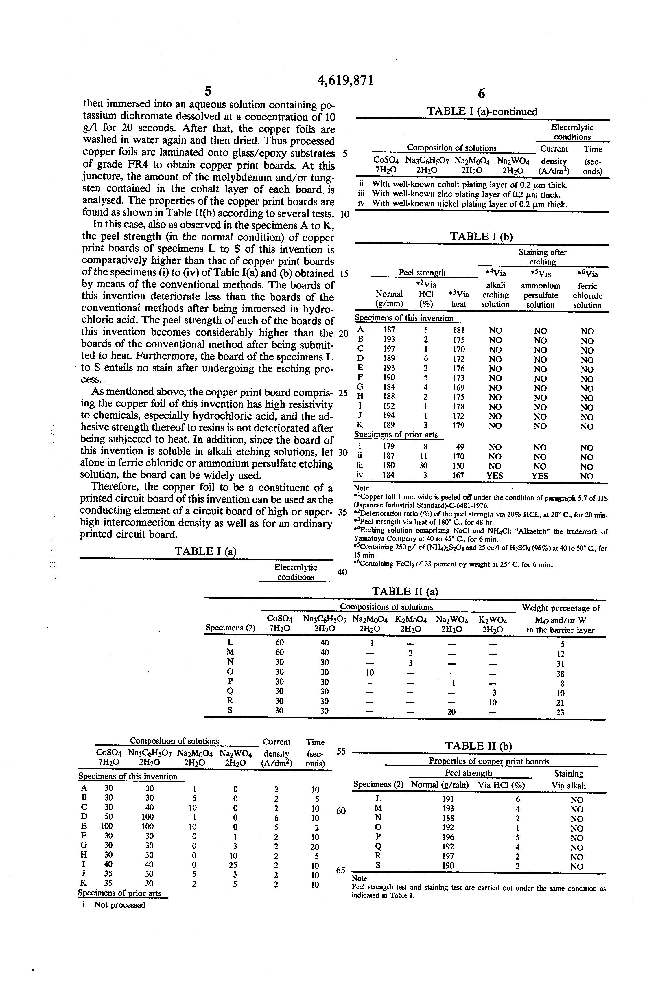 patent us4619871