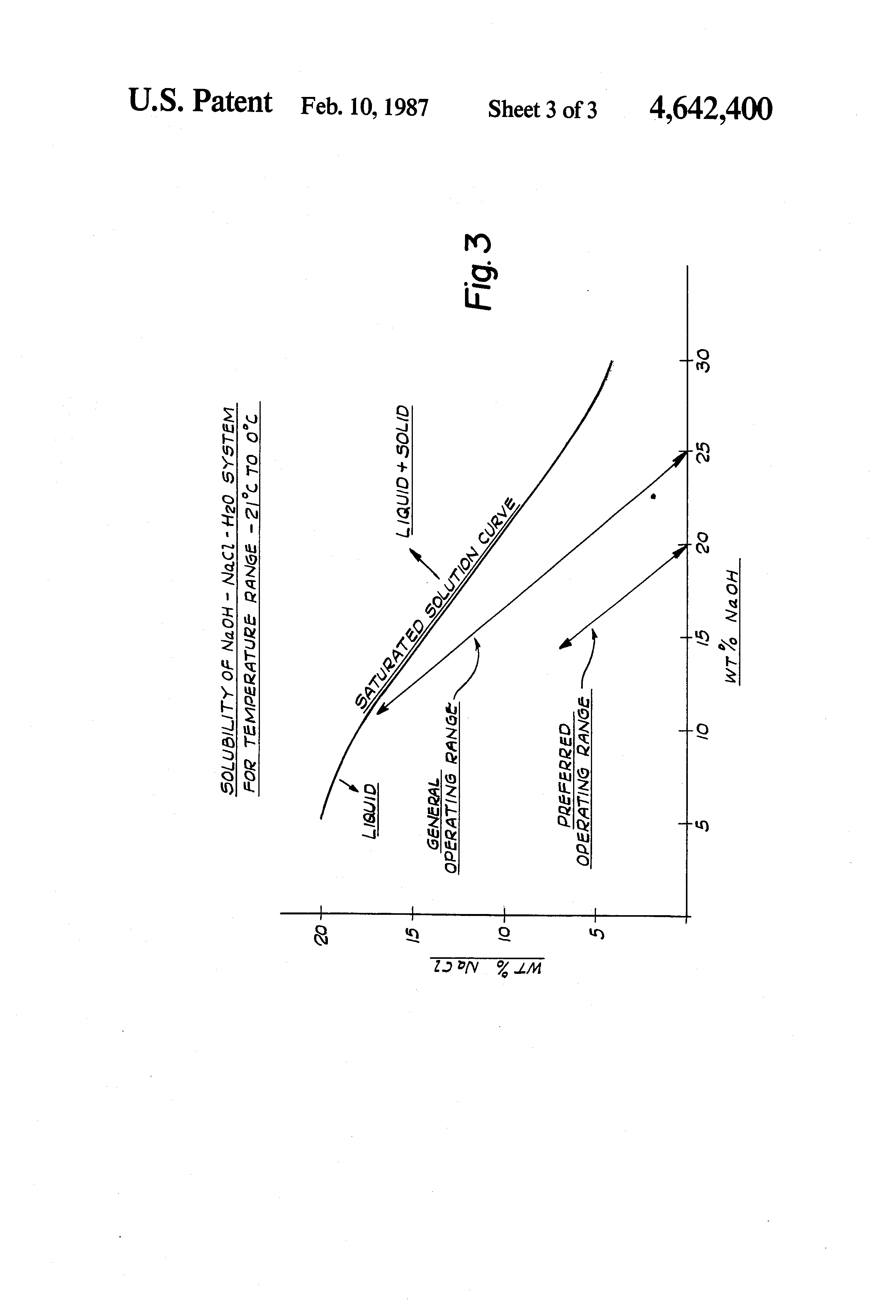Patent Us4642400 Process For Finishing Vinyl Chloride