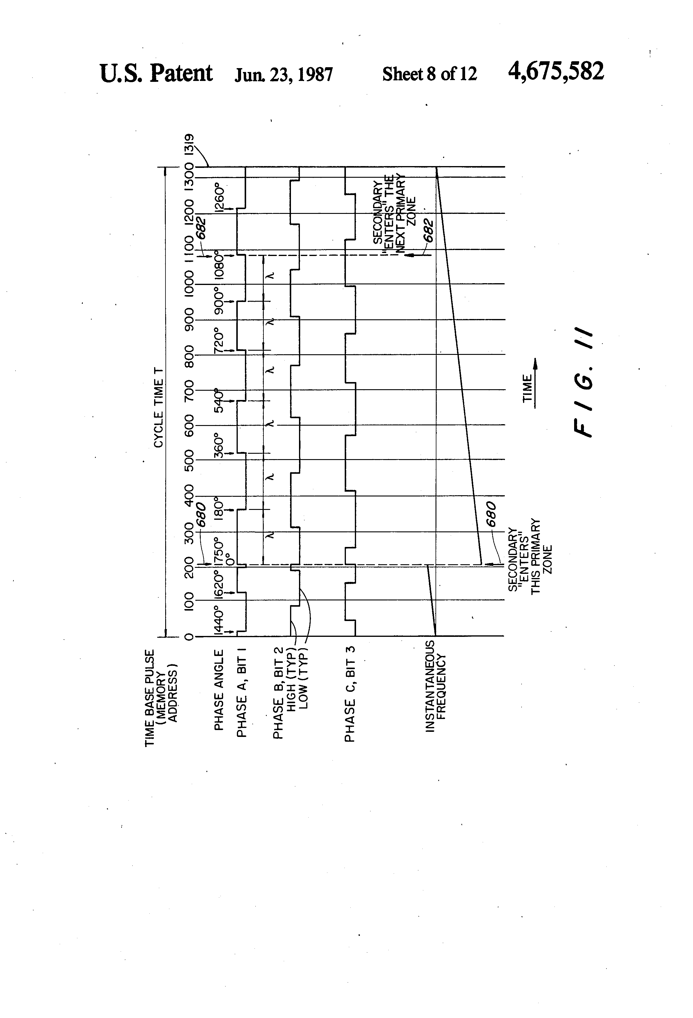 Patent Us4675582 System Useful For Controlling Multiple