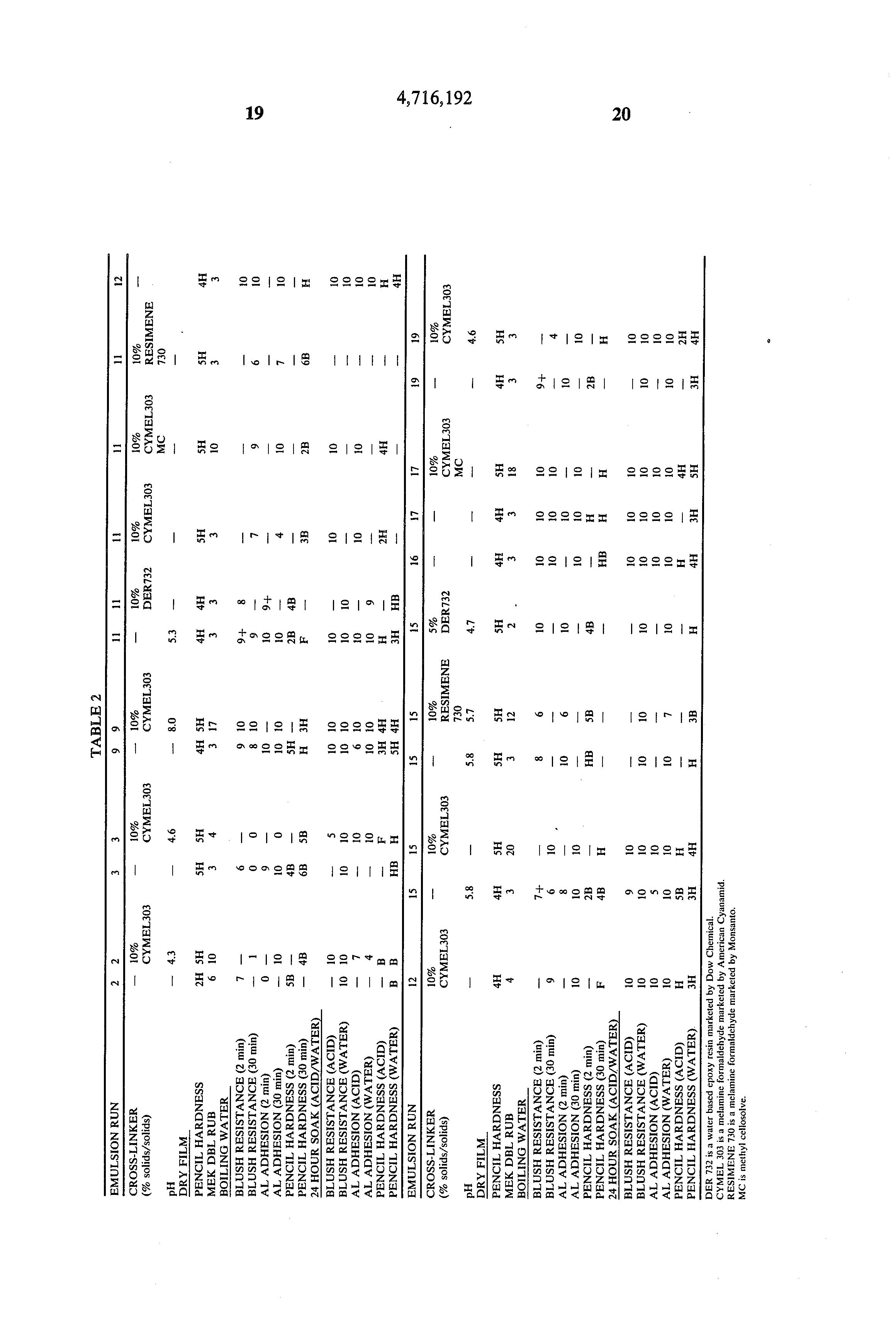 Tg Of Poly Vinyl Alcohol Improvement Of Proton
