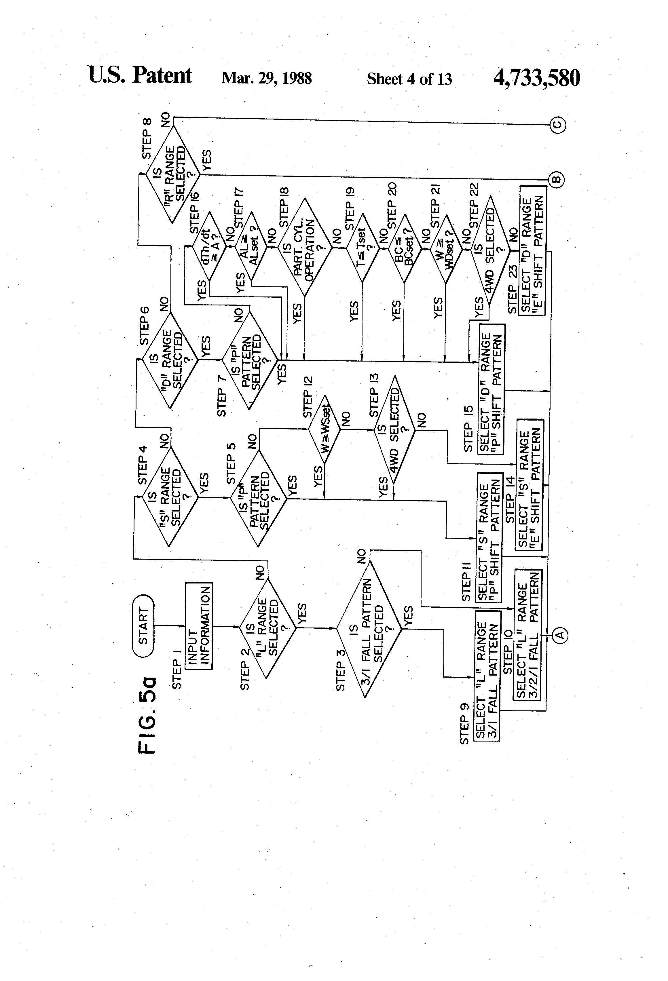4 modes of transmission-2278