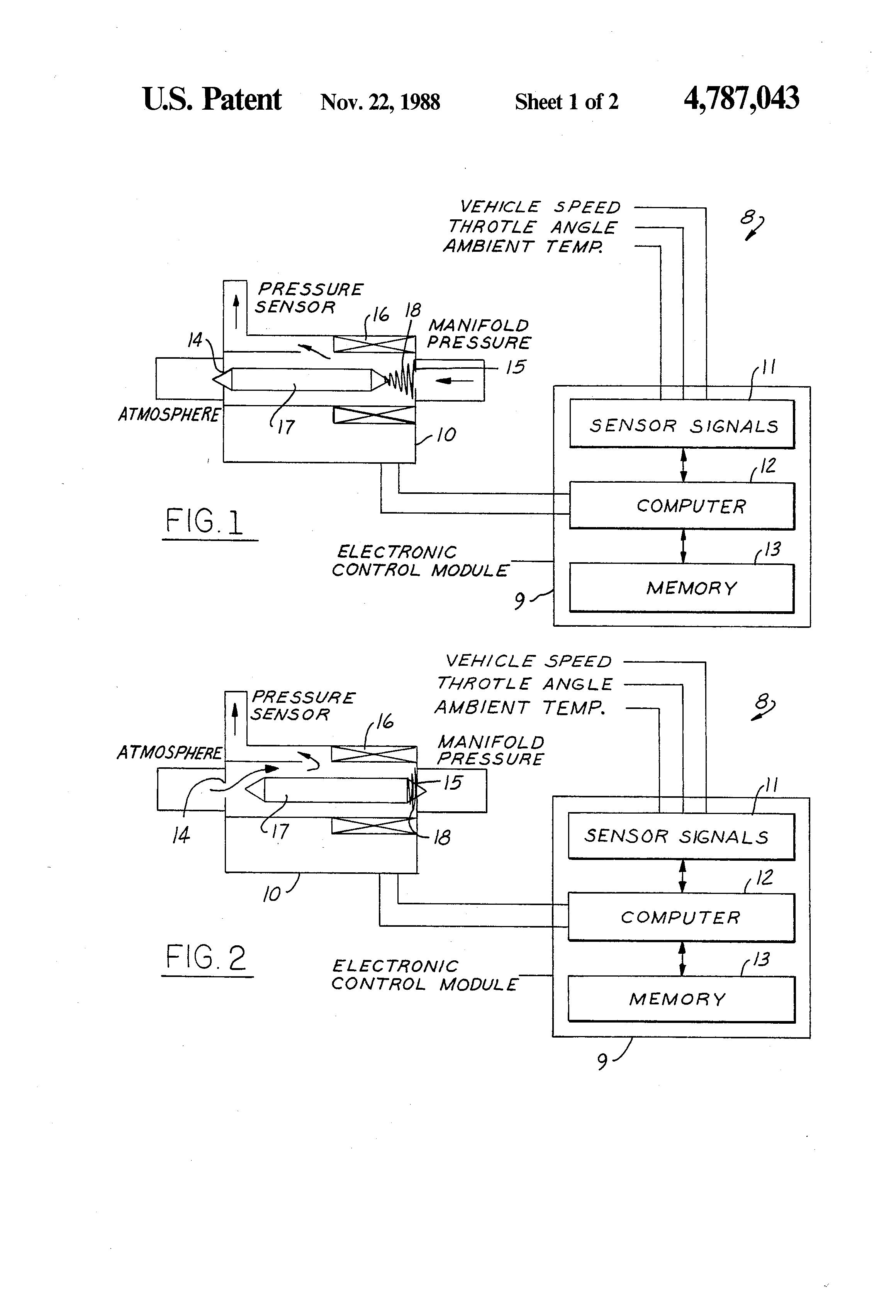 Patent US4787043 - Method of measuring barometric pressure