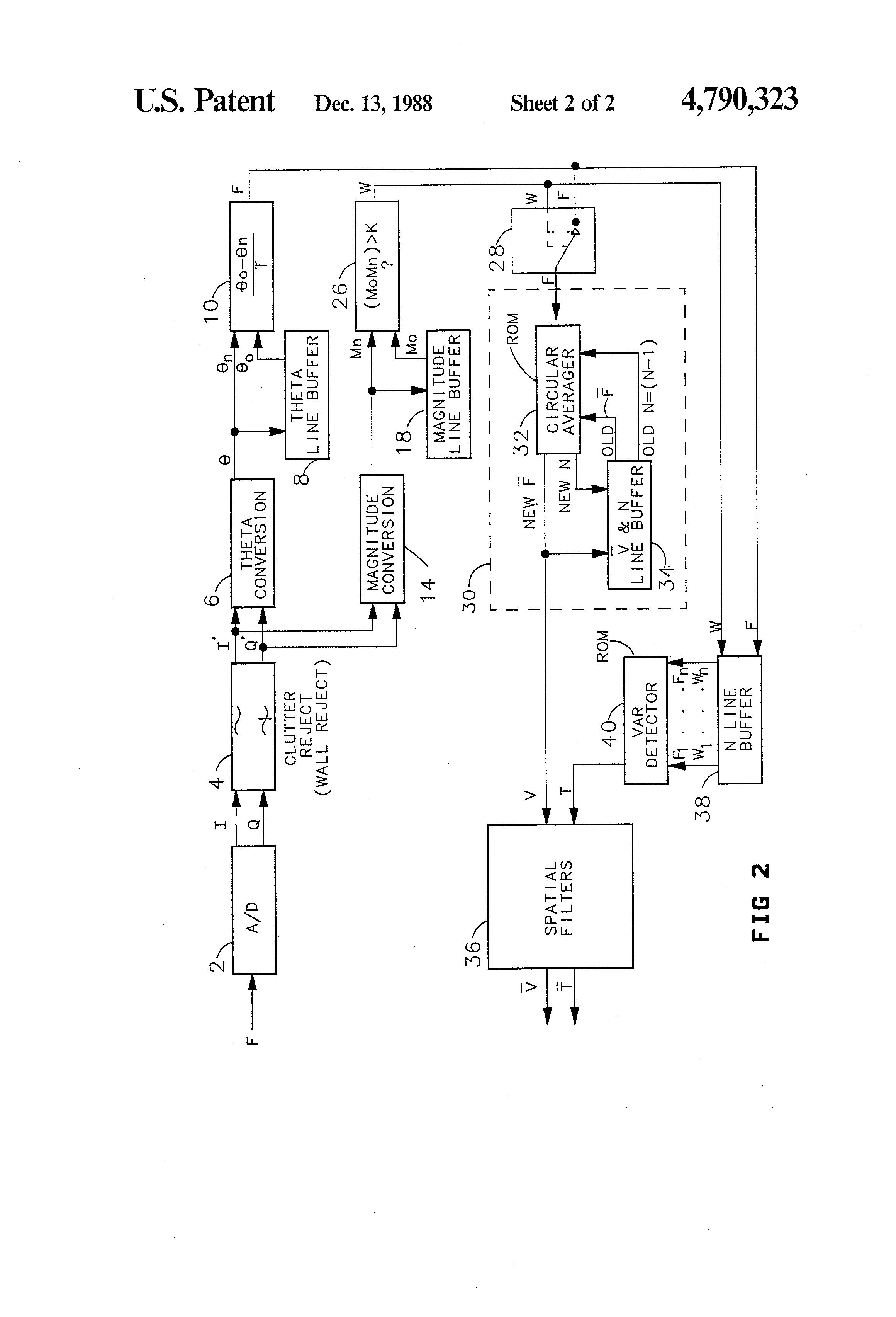 Line Drawing Algorithm Derivation : Patent us flow imaging detector google patentsuche