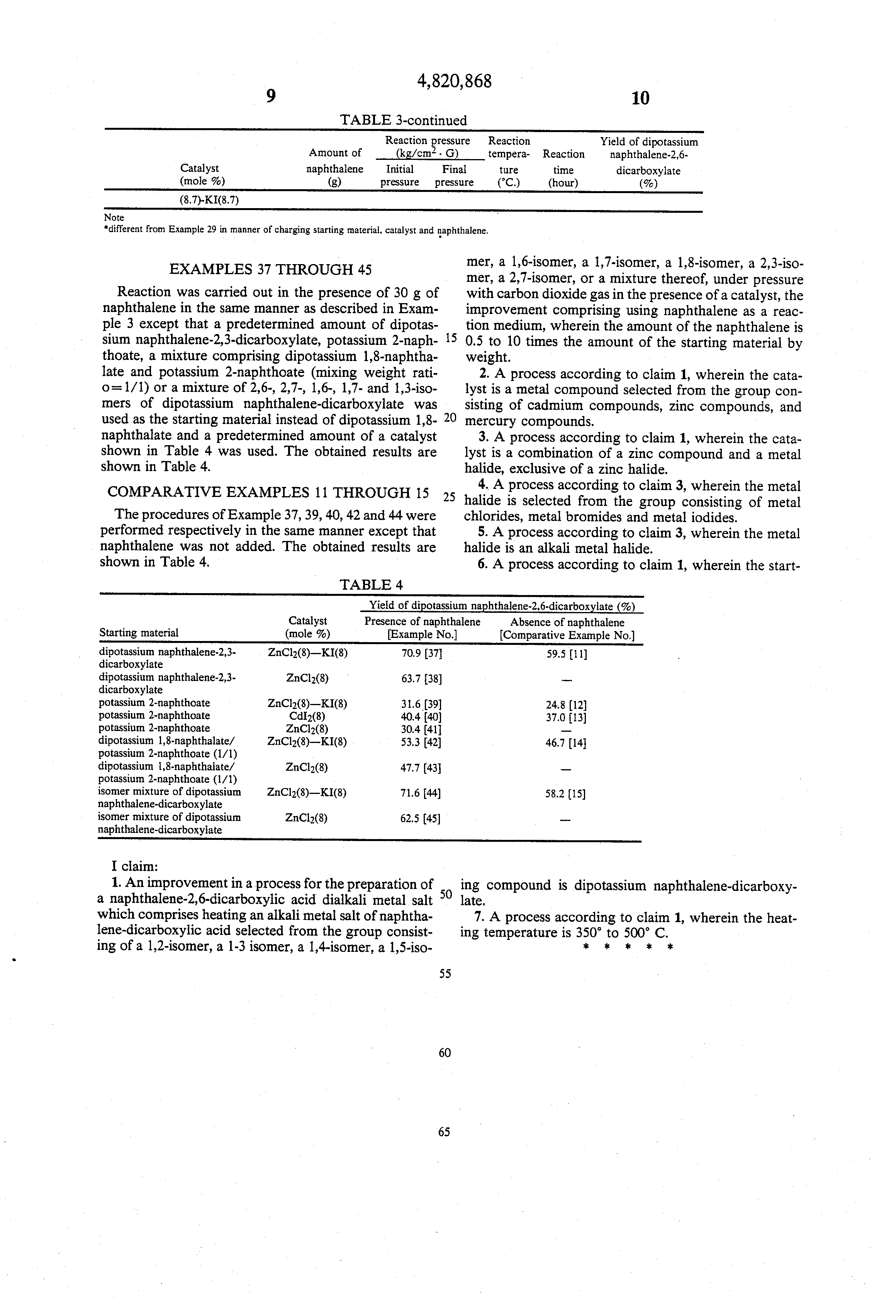 Patent US4820868 - Process for preparation of naphthalene-2
