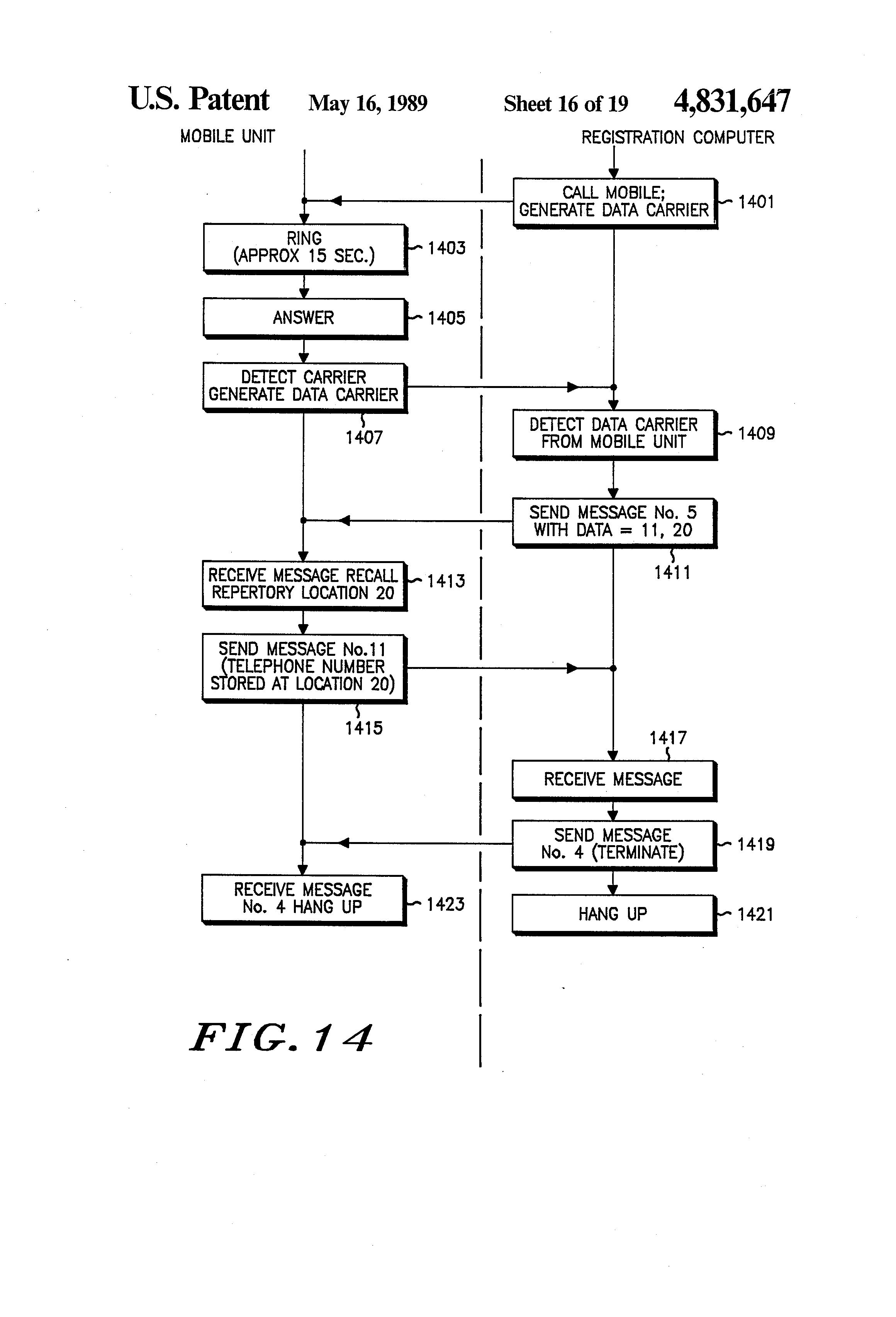 Patent Us4831647 Radiotelephone Credit Card Data