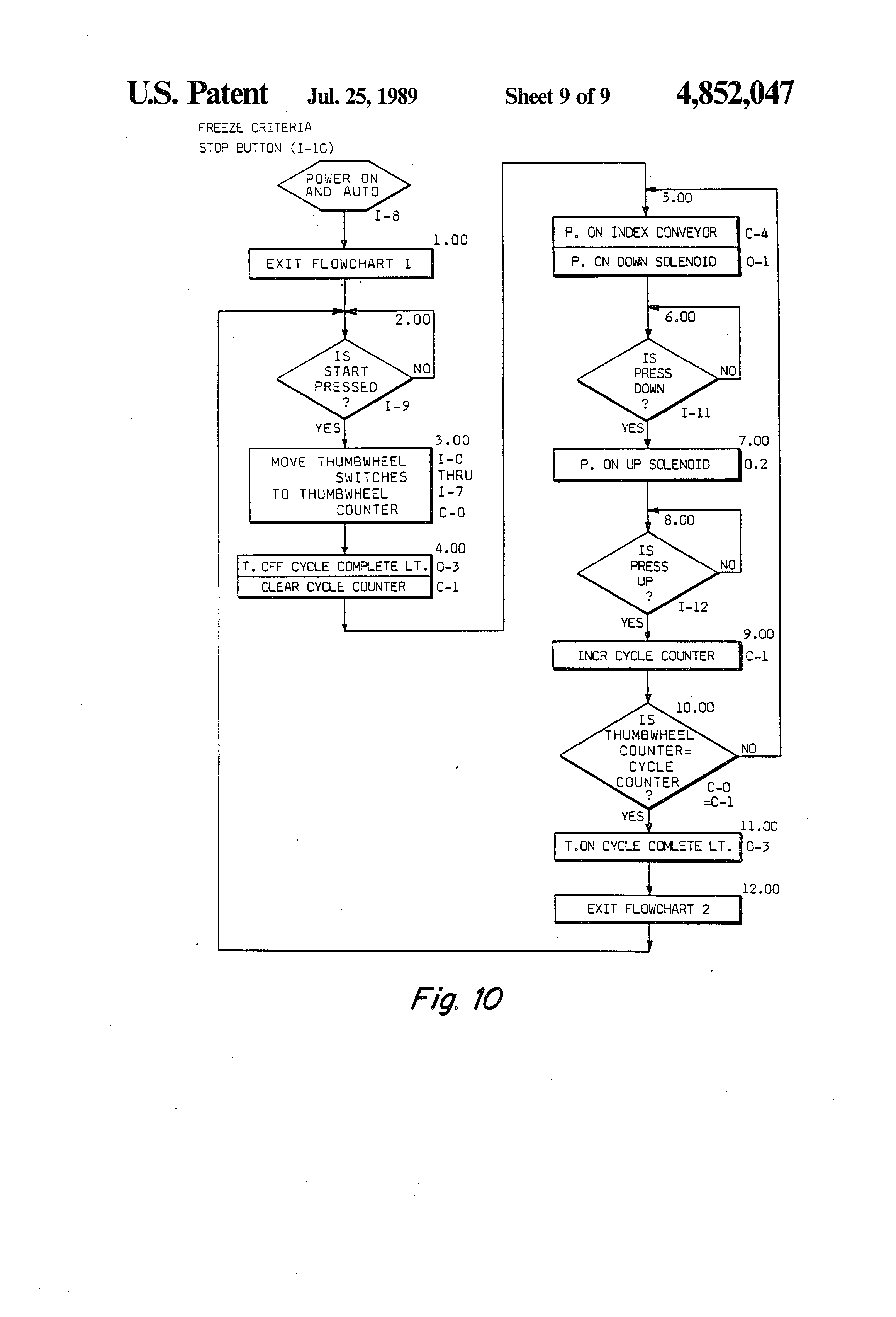 Patent Us4852047 Continuous Flow Chart Improved Data