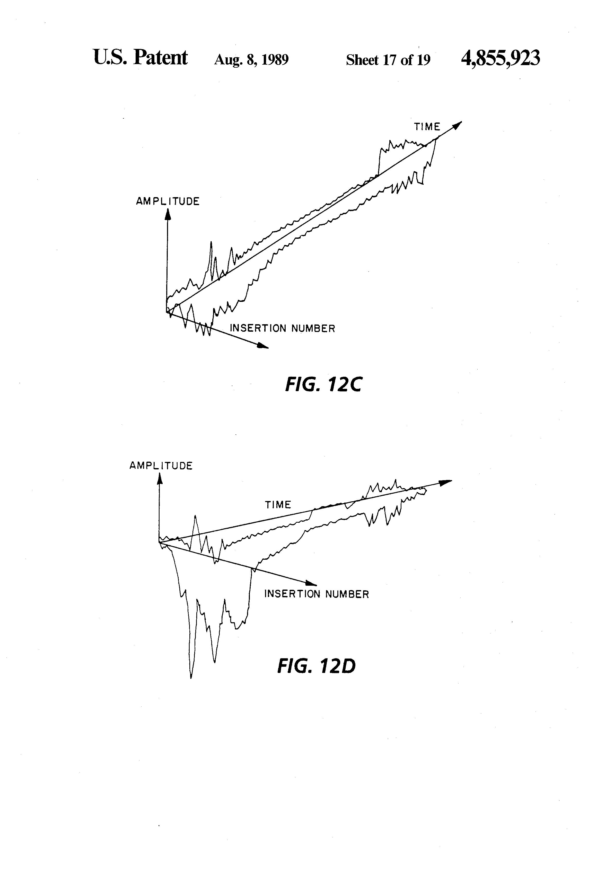 patent us4855923