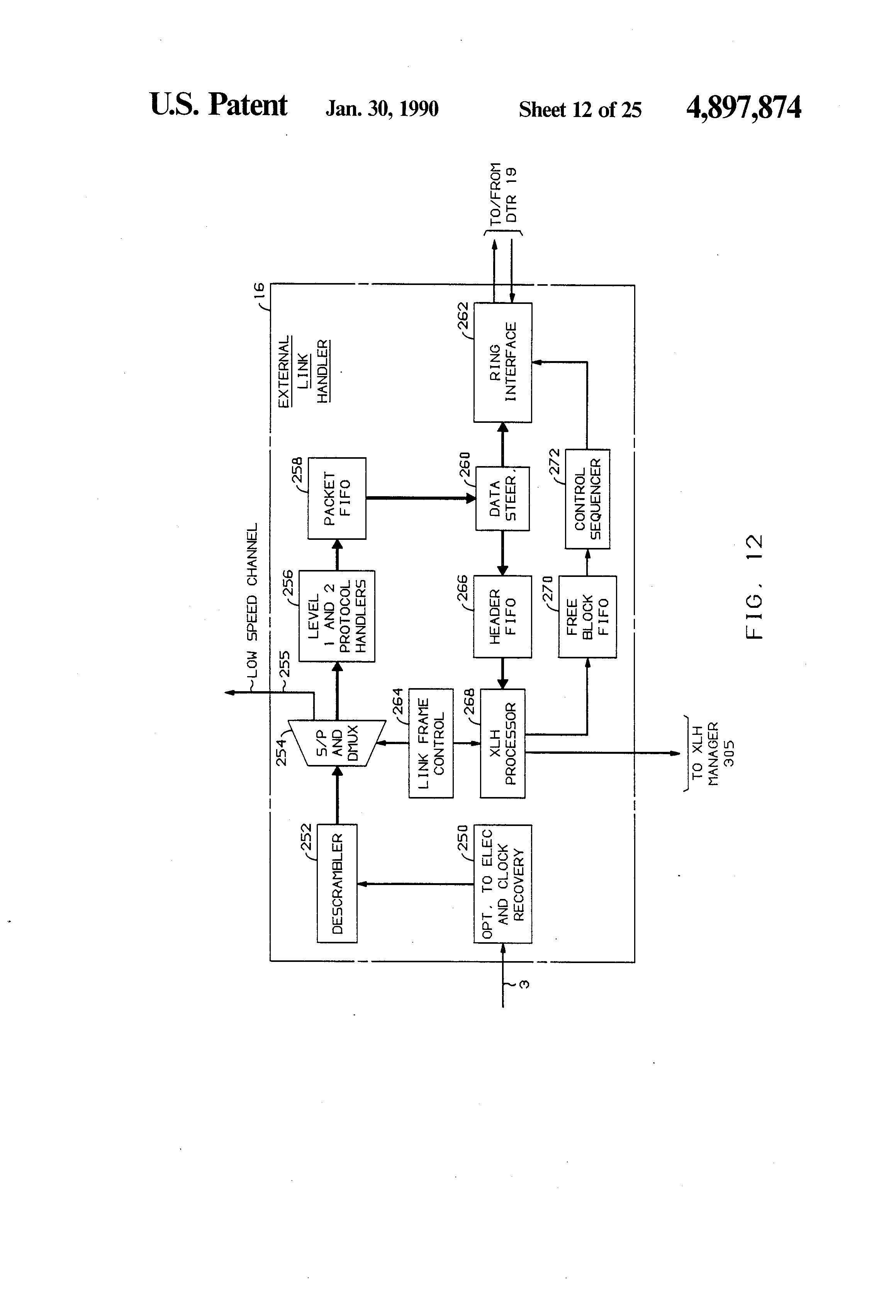 Patent Us4897874 Metropolitan Area Network Arrangement For Serving Figure 9 The Block Diagram Of Iocs Algorithm Abbreviations Drawing