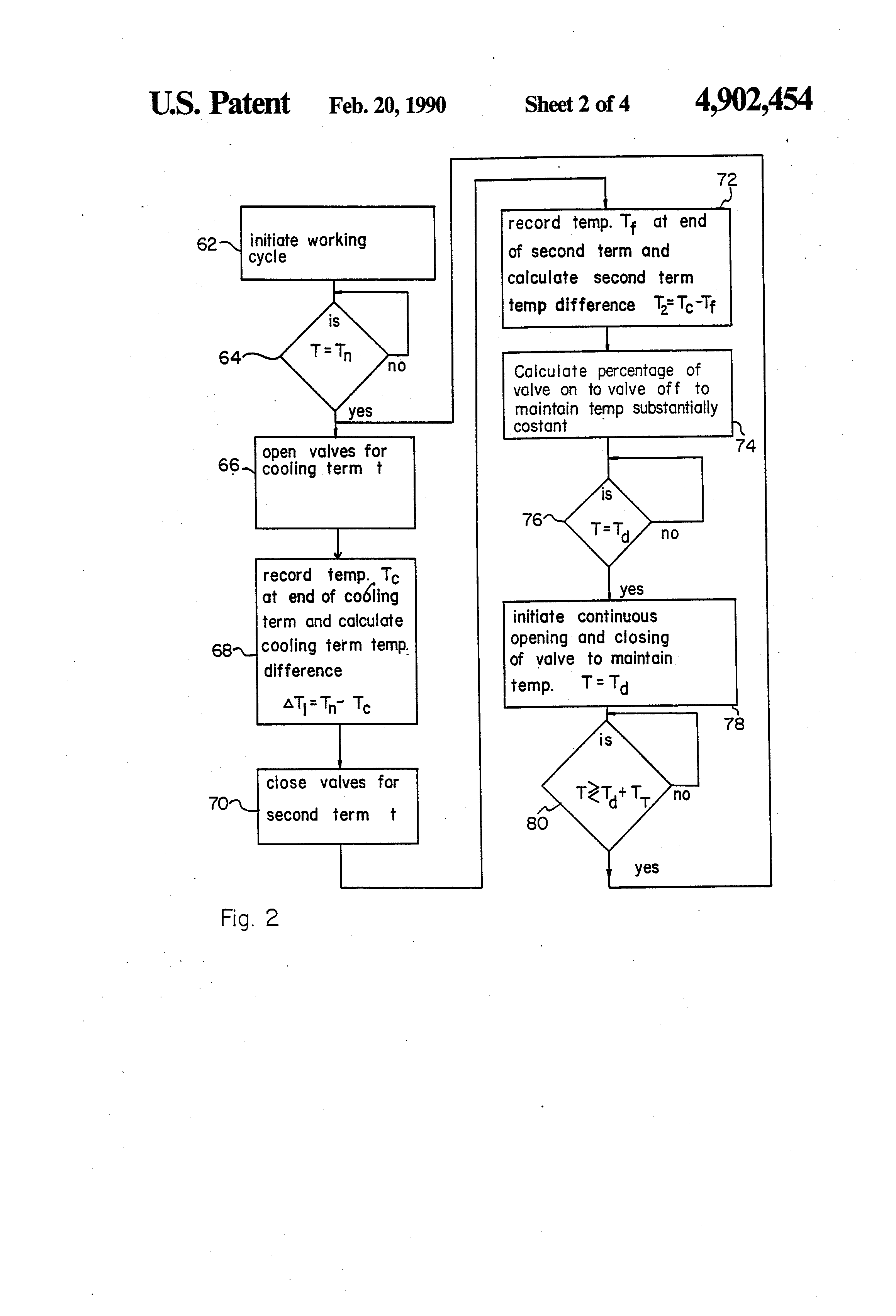 process flow diagram of reaction injection moulding