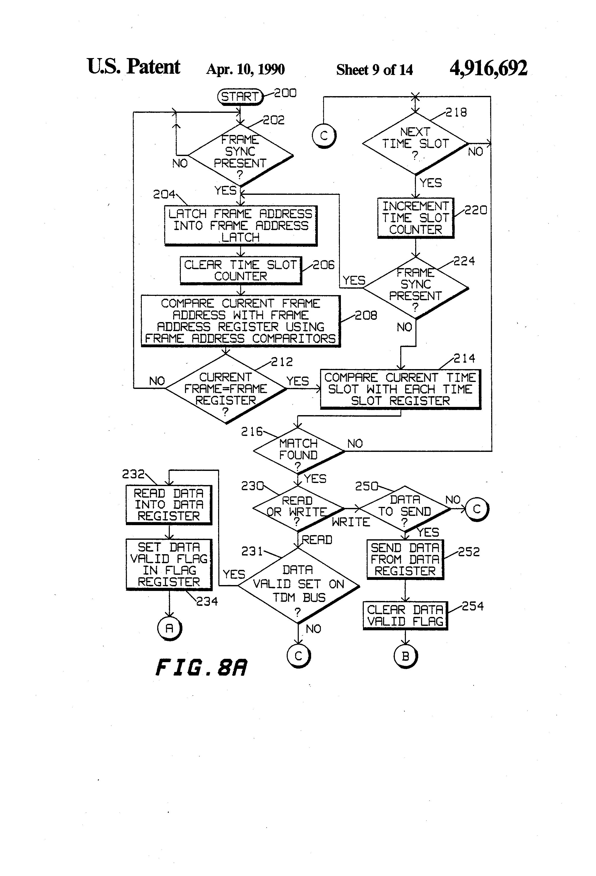 Patent US4916692 - TDM bus controller - Google Patents