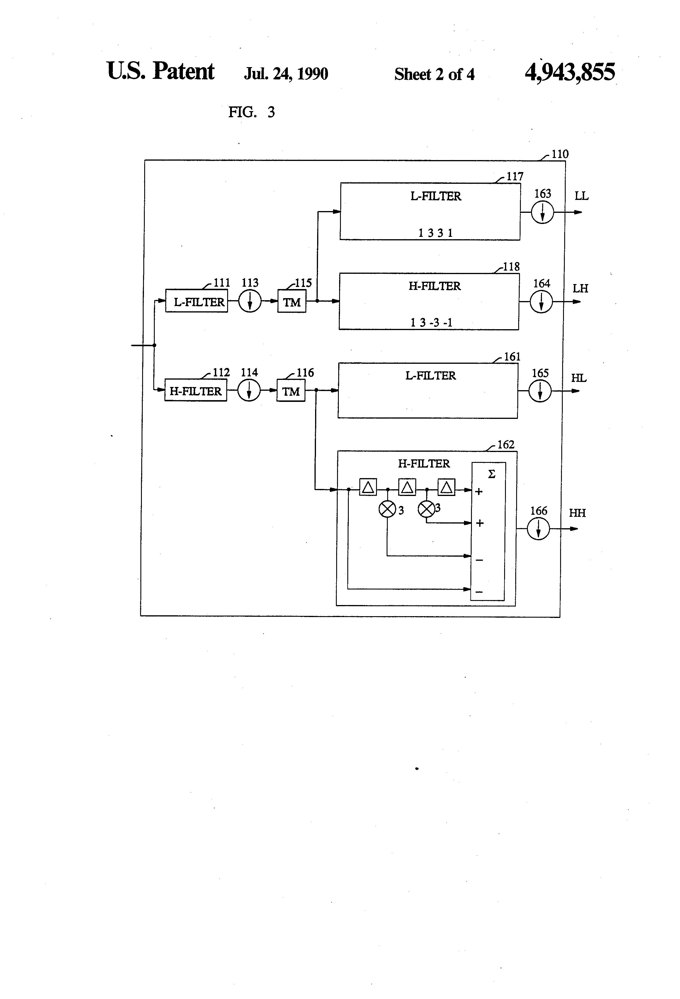 Sub band coding essay
