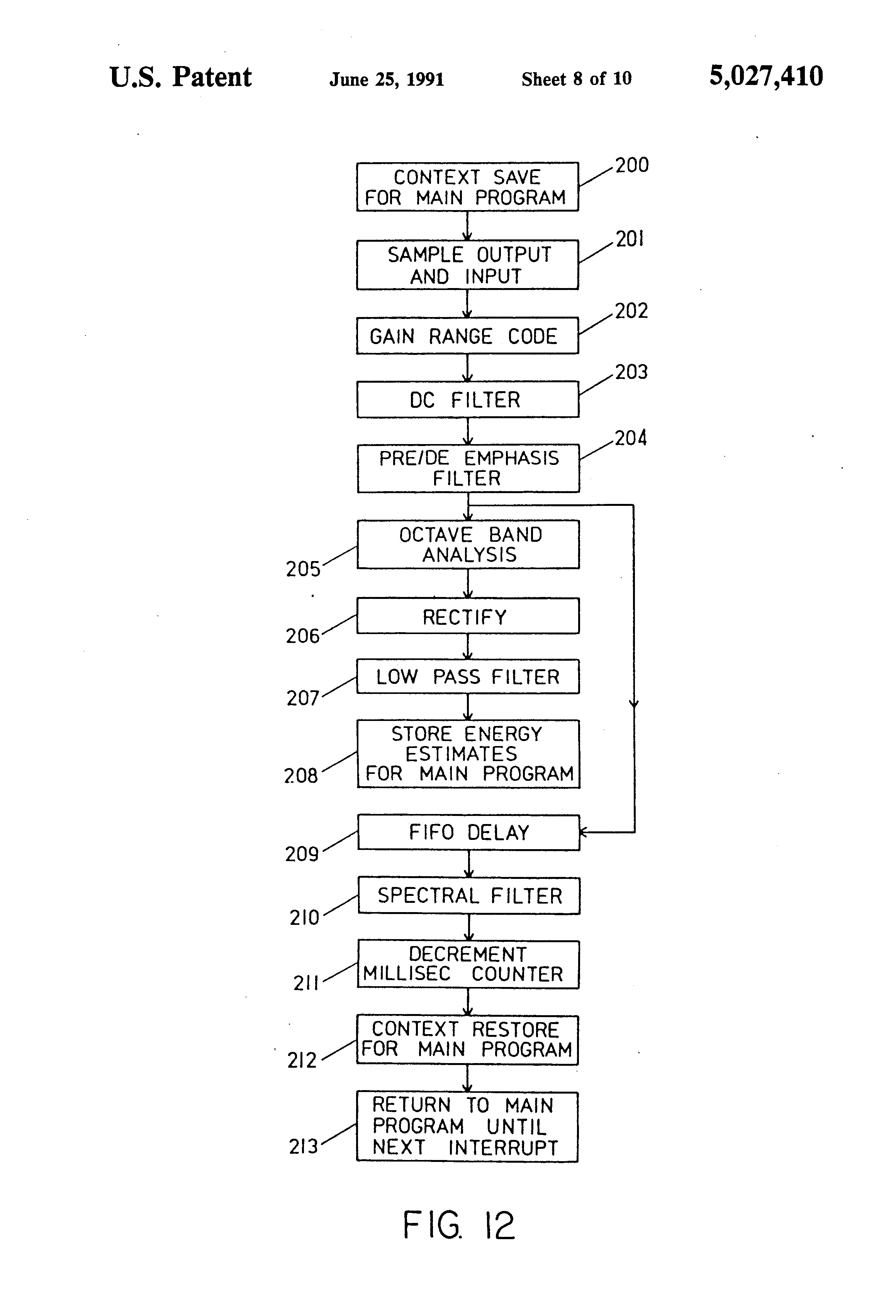 Us5027410a Adaptive Programmable Signal Processing And Filtering Circuitry Of Hearing Aids Or The Processor In A Ci Most For Google Patents