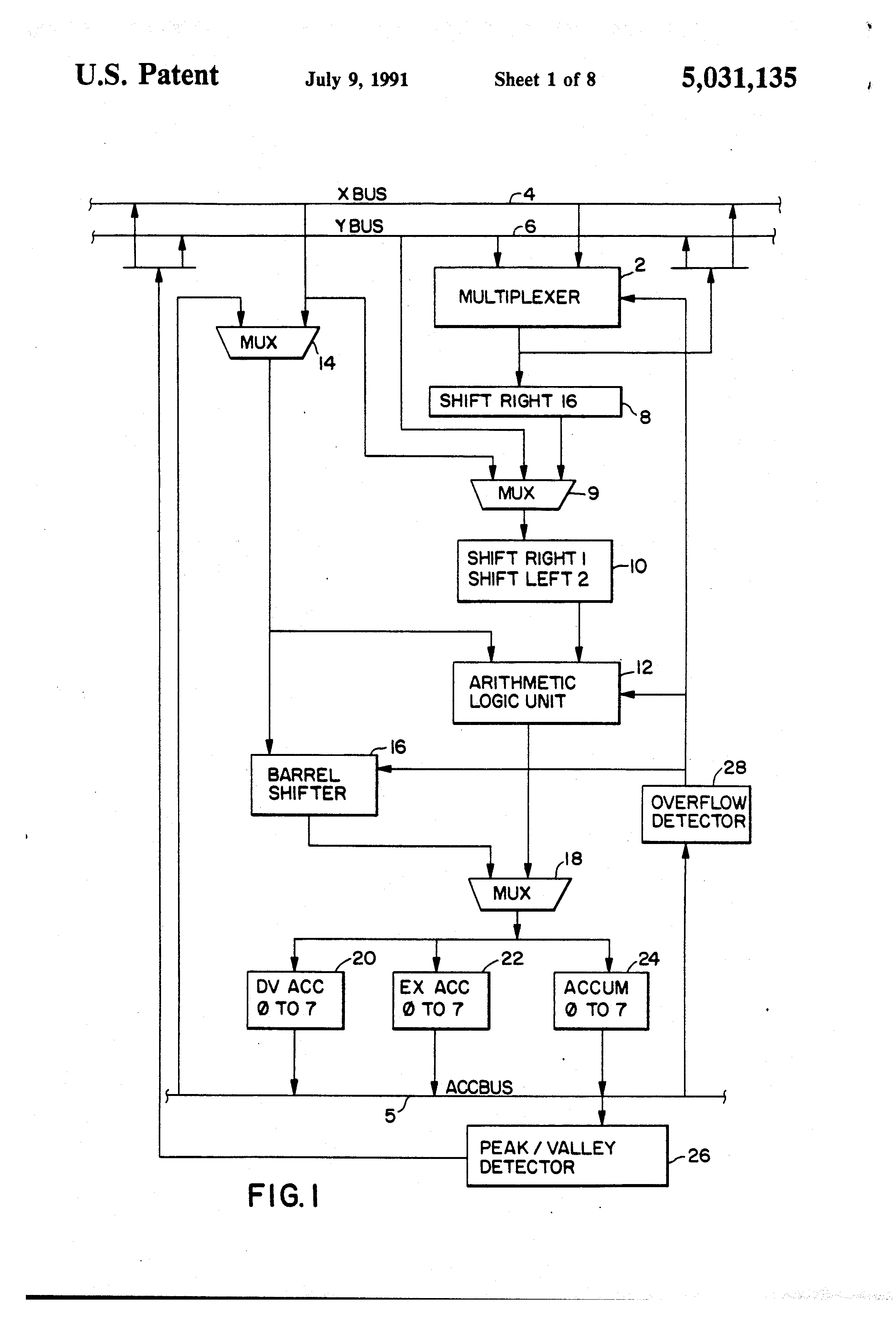 Patent Us5031135 Device For Multi Precision And Block Arithmetic Logic Unit Diagram Drawing