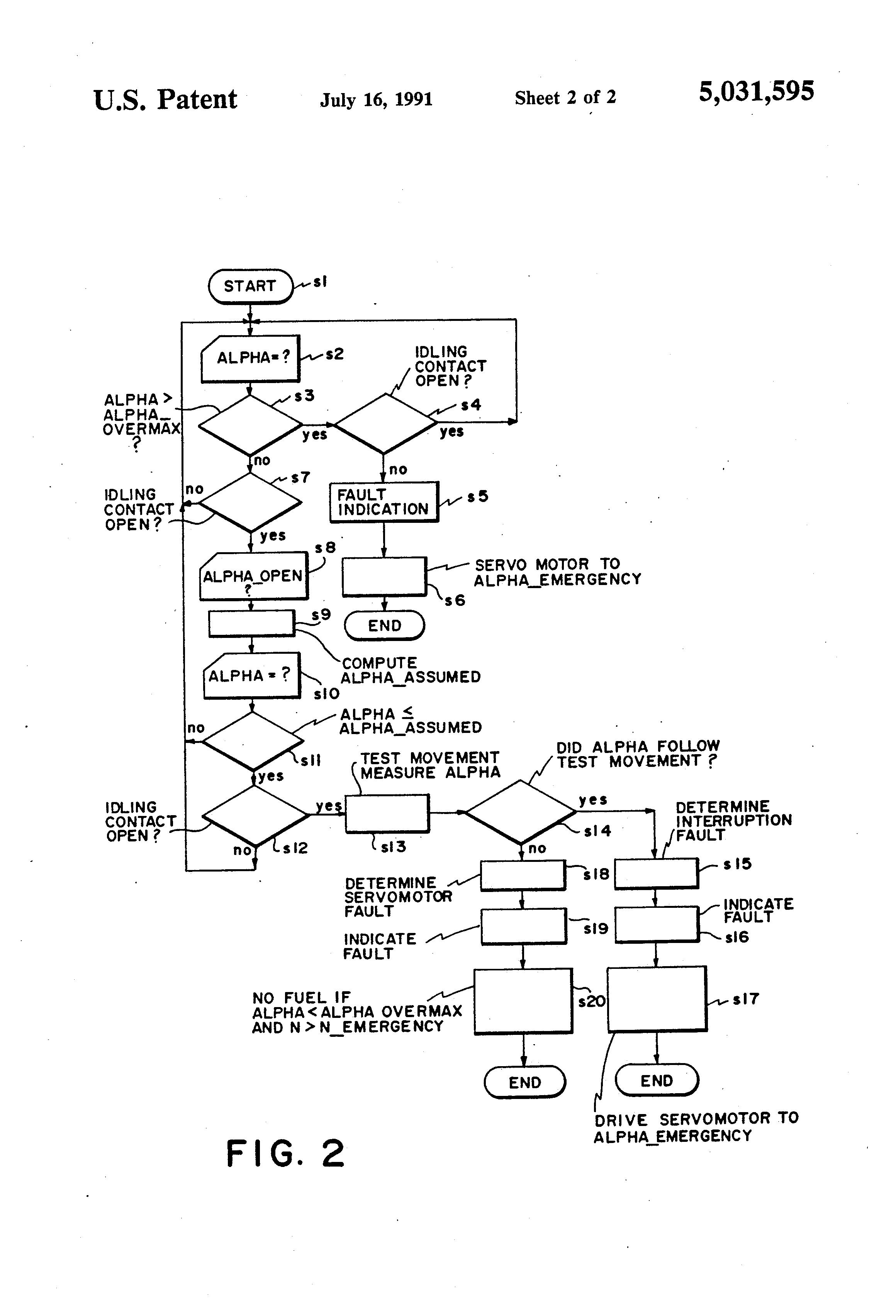 patent us5031595