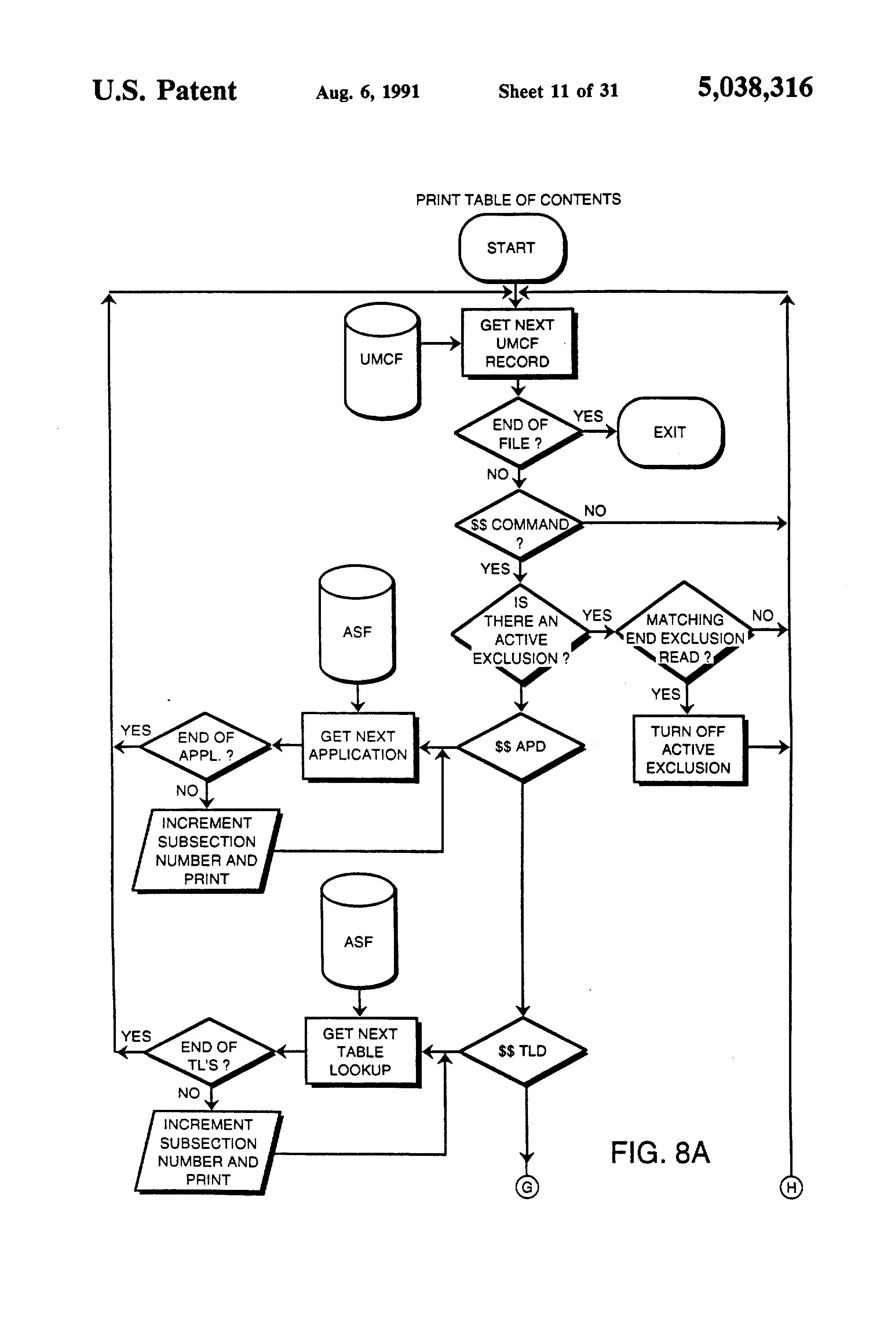 Er Diagram For Payroll System Patent Method For Generating User Documentation