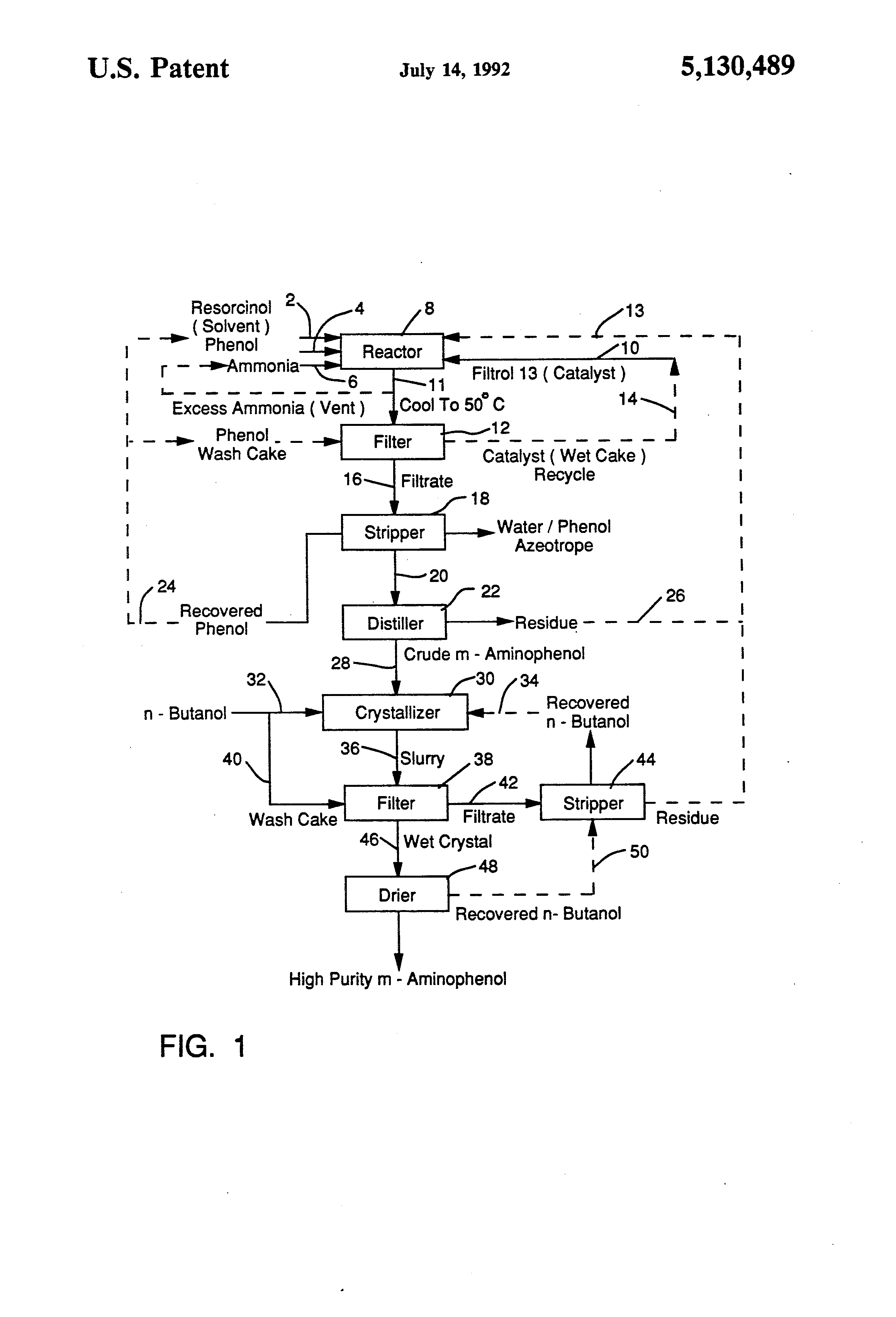 Patent Us5130489 Process For The Preparation Of M Aminophenols Zeolite Flow Diagram Drawing