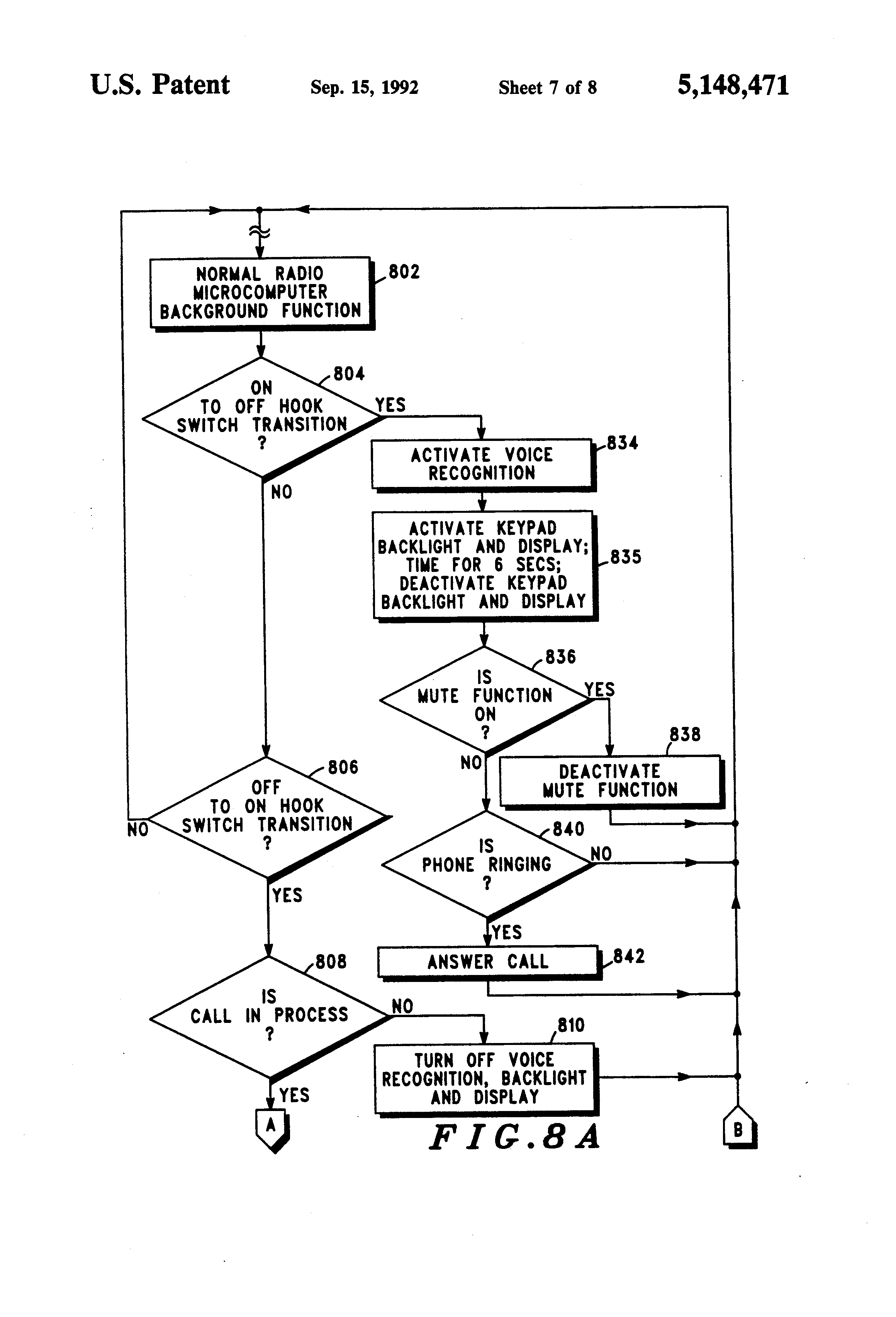patente us5148471