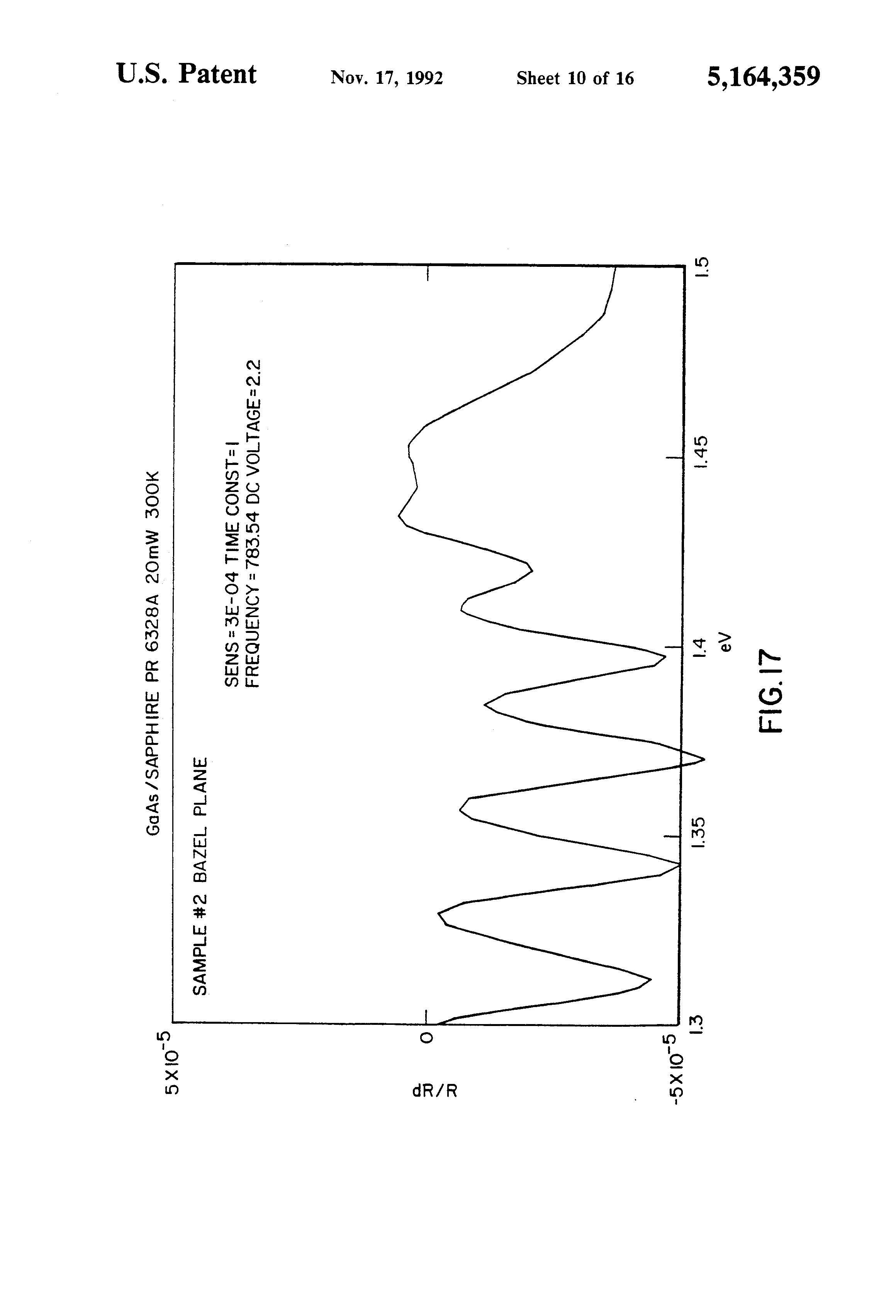 patent us5164359