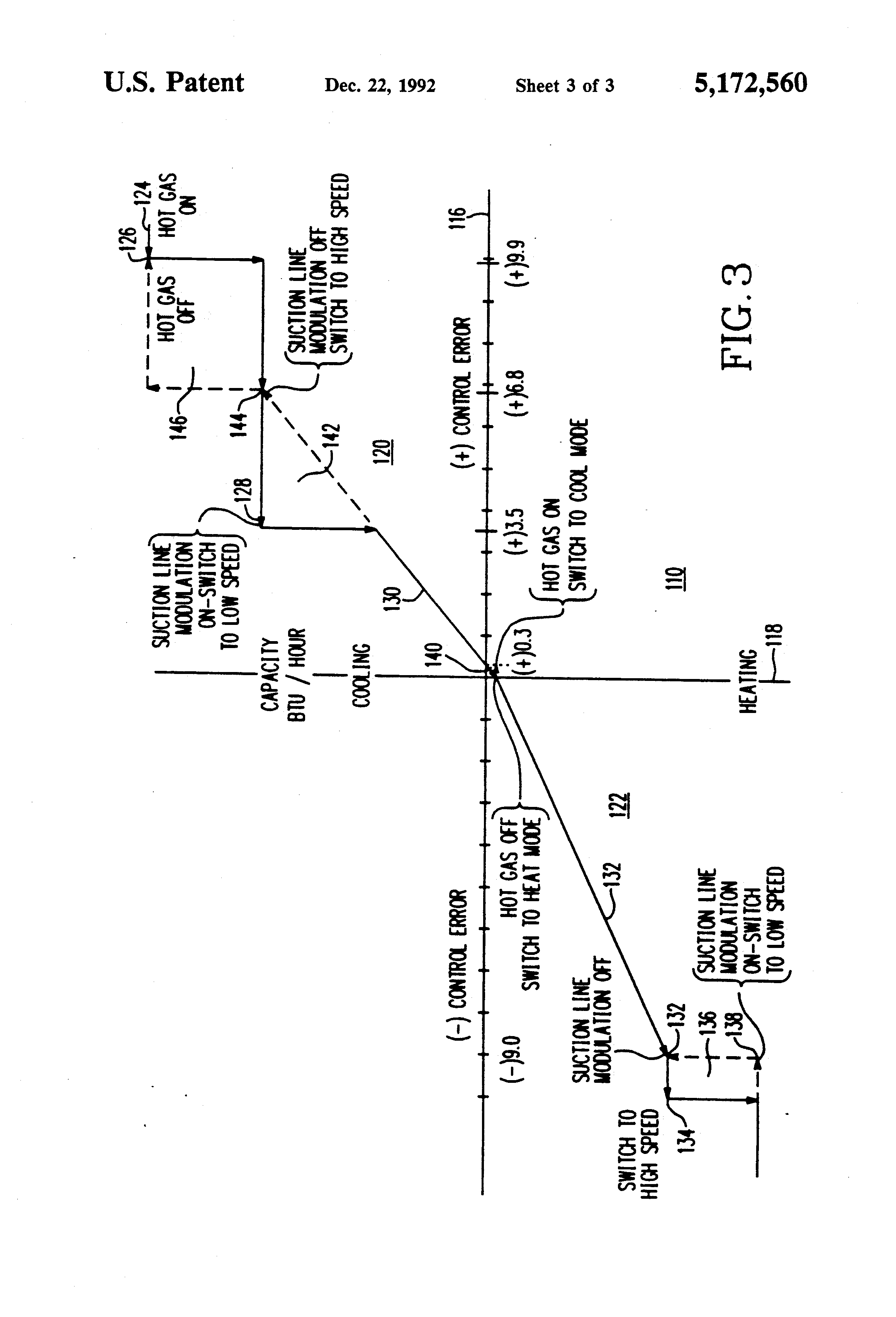Patent US5172560 - Method of operating a transport