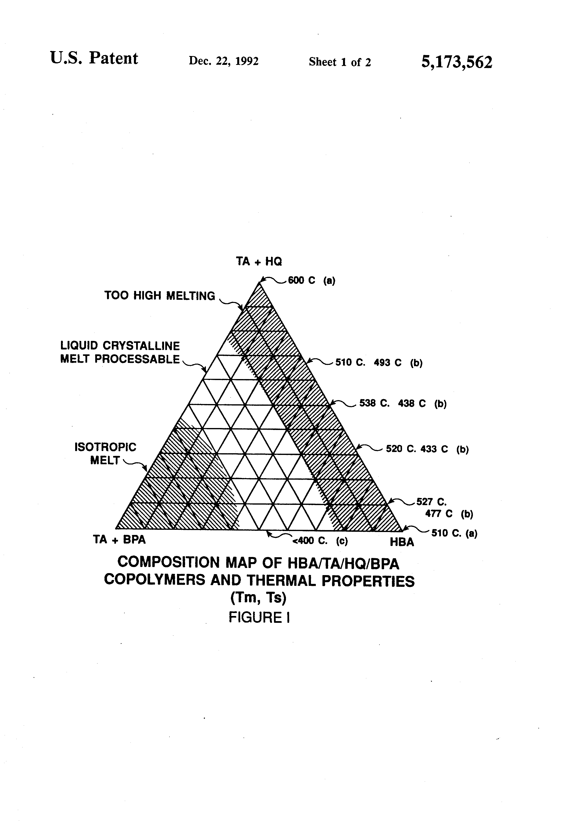 Patent US5173562 - Liquid crystal polymer composition containing