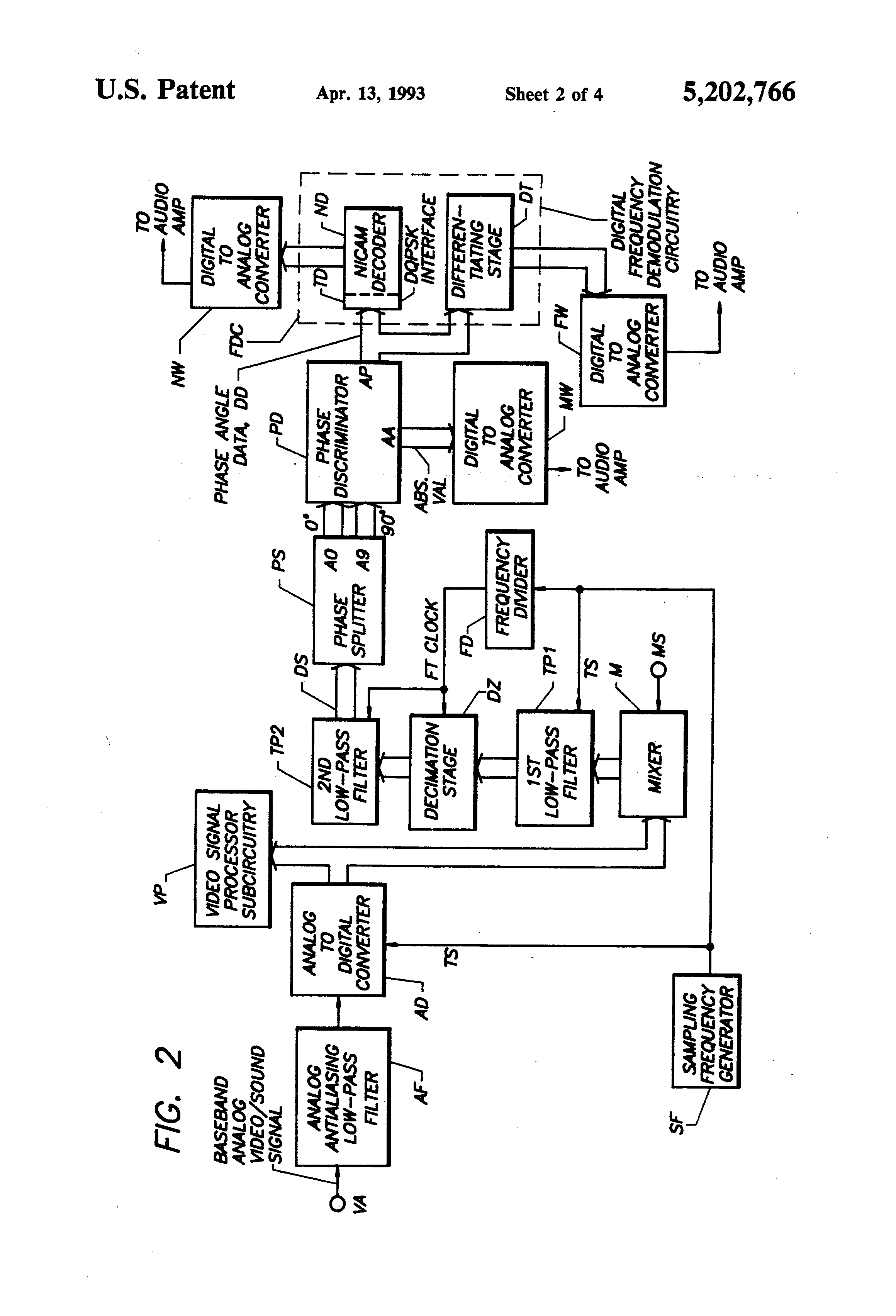 Patent Us5202766 Sound Channel Circuit For Digital Television Block Diagram Of An Analogue Uhf Tv Receiver Drawing