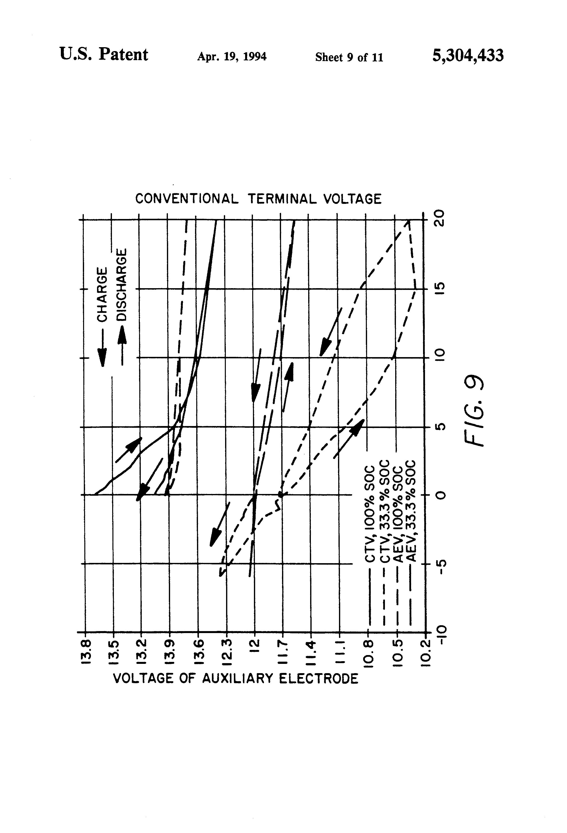 patent us5304433