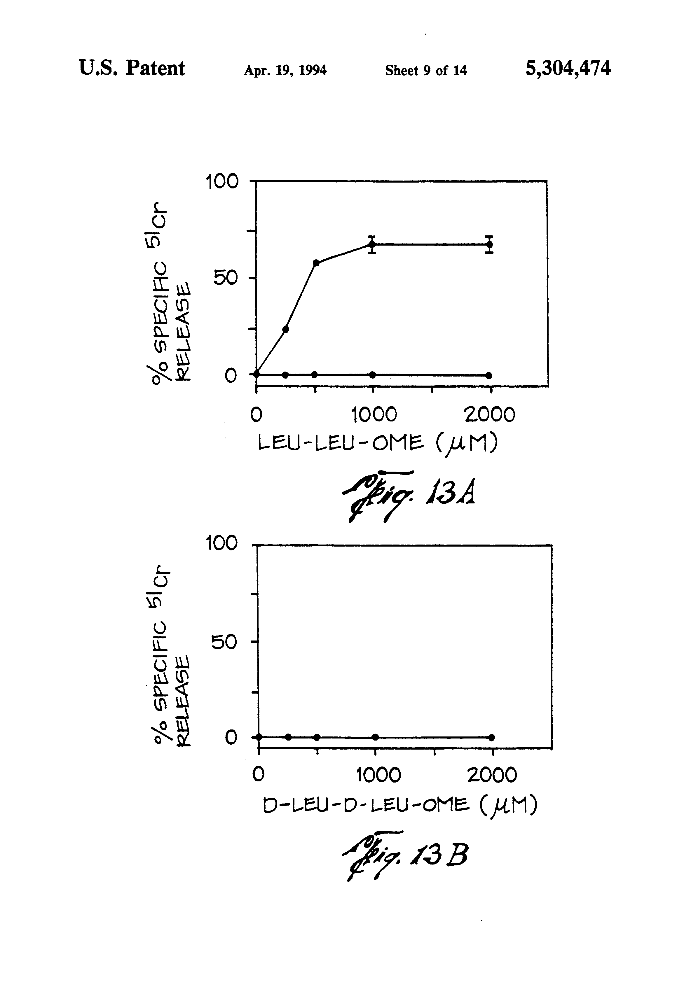 US5068223A - Hydrophobic peptide esters and amides - Google Patents