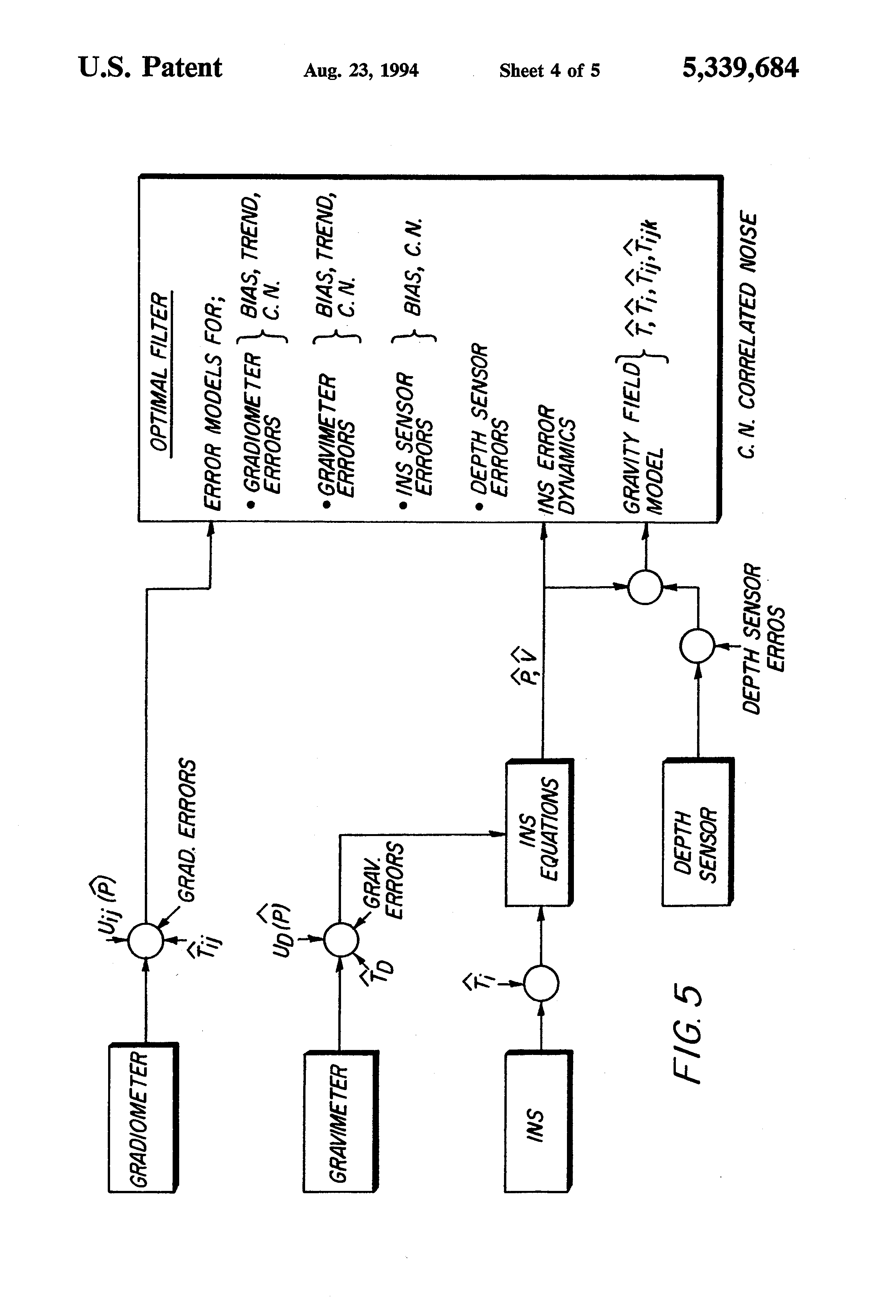Brevetto Us5339684 Gravity Aided Inertial Navigation