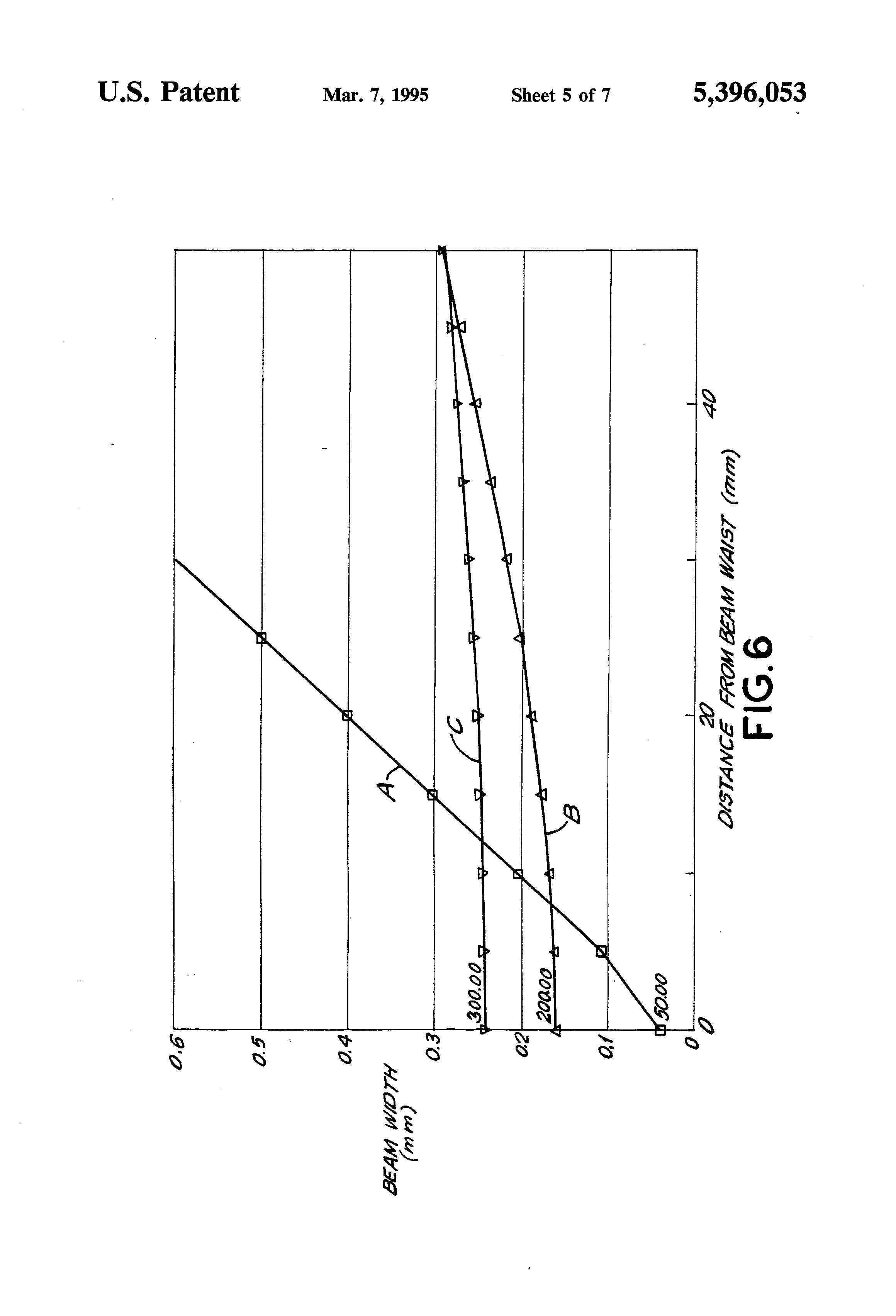 Patent US5396053 - Method of adjusting electrical circuit