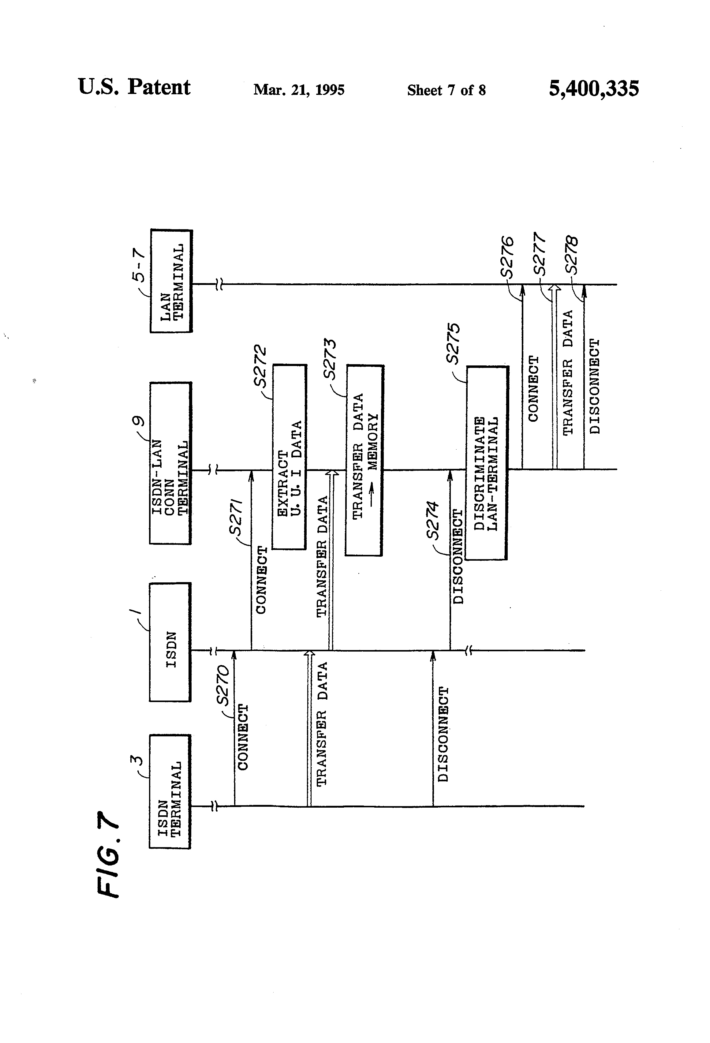 US5400335A - Communications system for an ISDN and a LAN, and an ISDN-LAN connection terminal         - Google PatentsFamily
