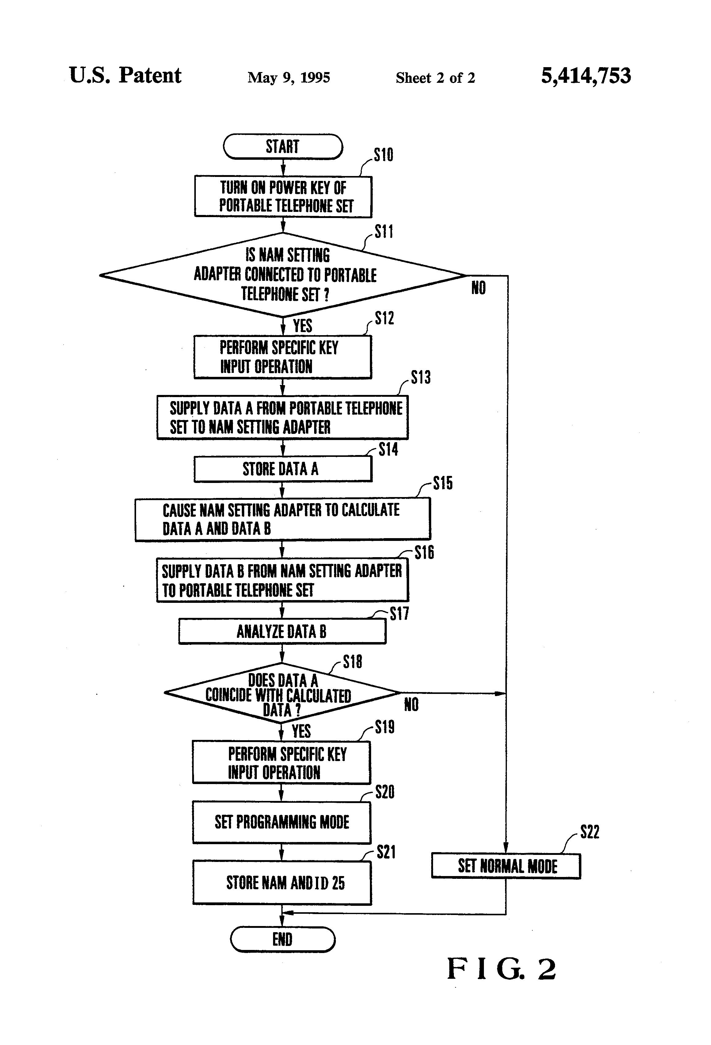 Module assignment