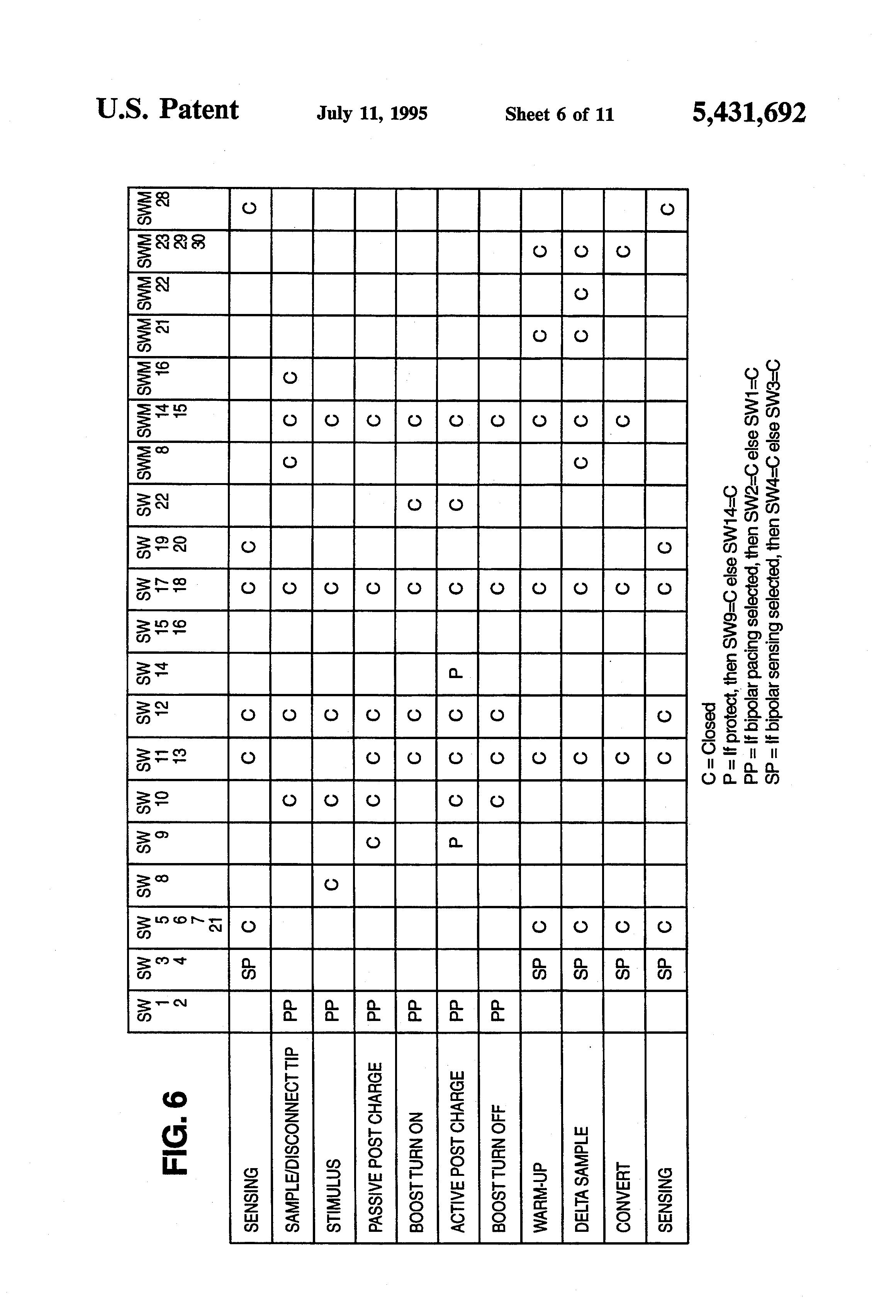 patente us5431692