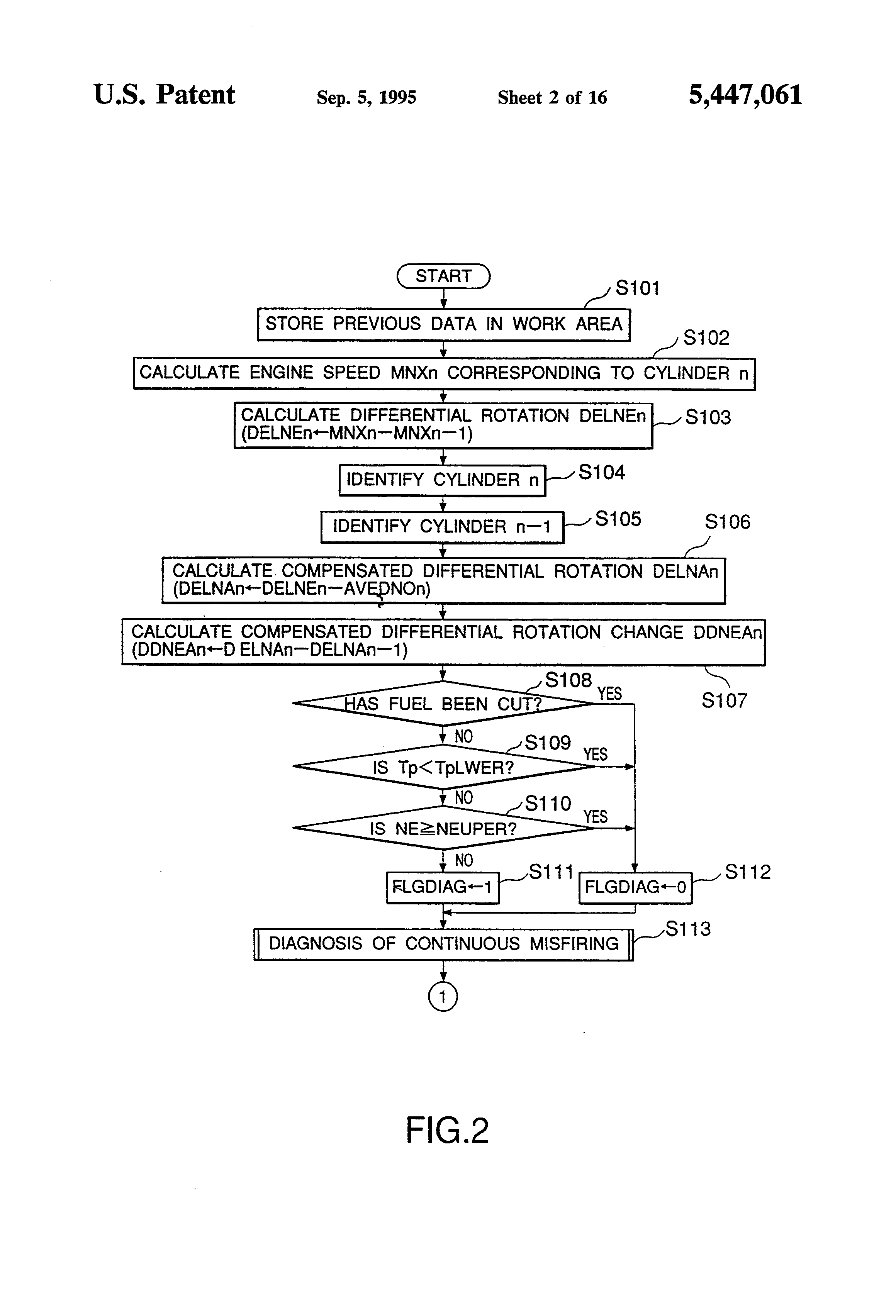 Brevet US5447061 - Misfire detection method for engine