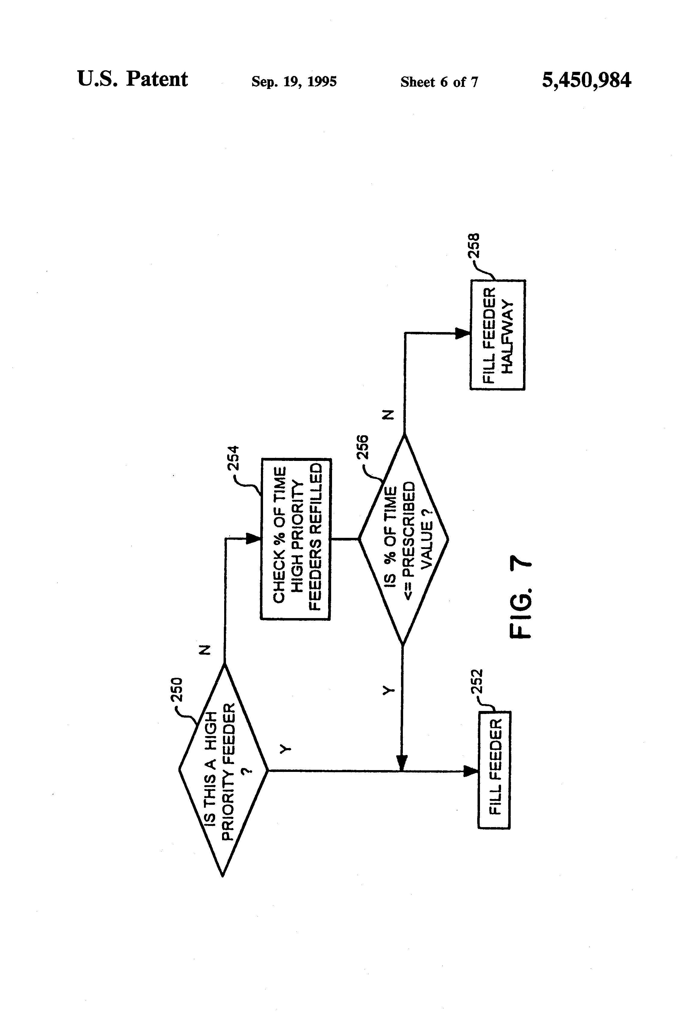 Patent Us5450984 Material Feeding Apparatus Google Patents